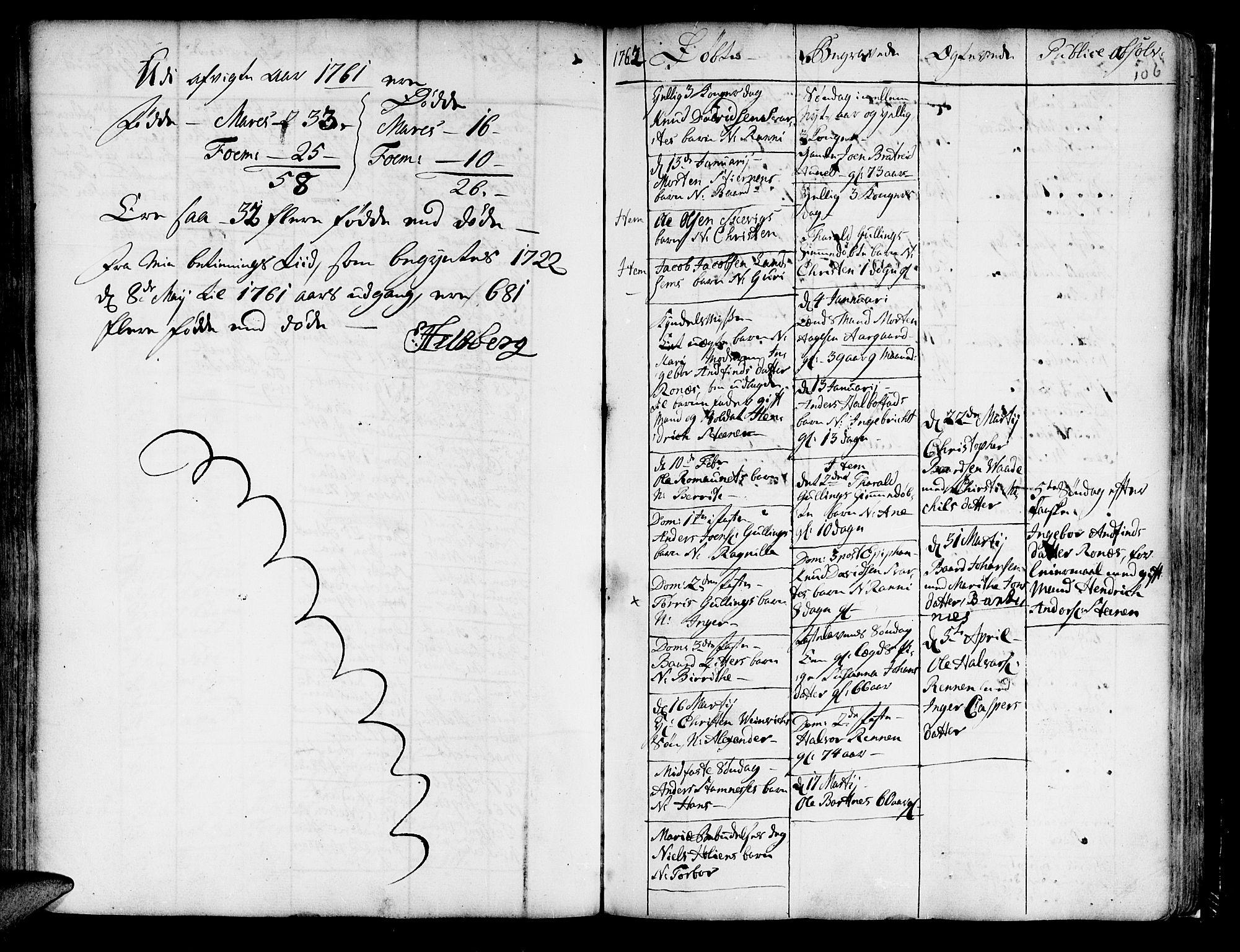 SAT, Ministerialprotokoller, klokkerbøker og fødselsregistre - Nord-Trøndelag, 741/L0385: Ministerialbok nr. 741A01, 1722-1815, s. 106