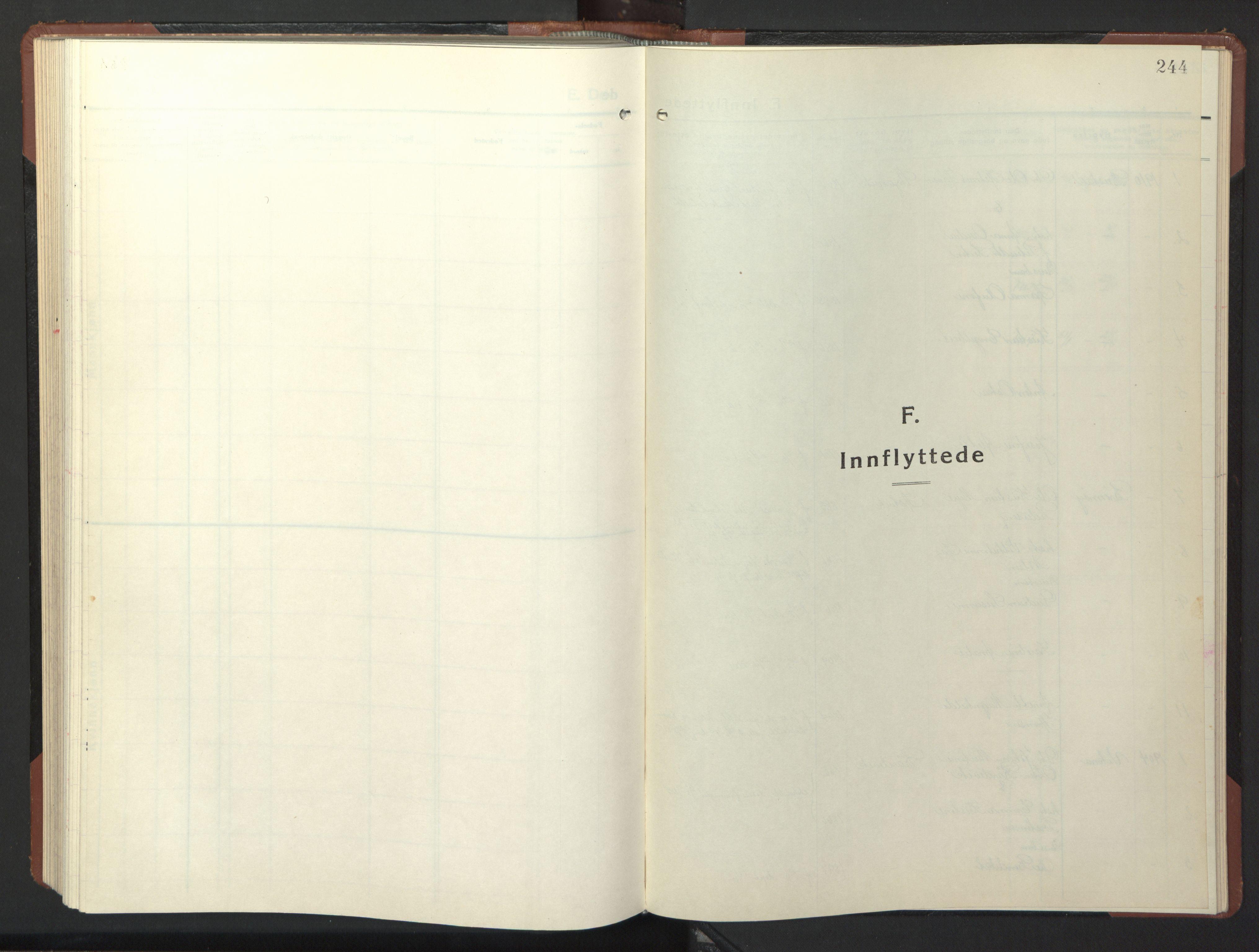 SAT, Ministerialprotokoller, klokkerbøker og fødselsregistre - Nord-Trøndelag, 773/L0625: Klokkerbok nr. 773C01, 1910-1952, s. 244