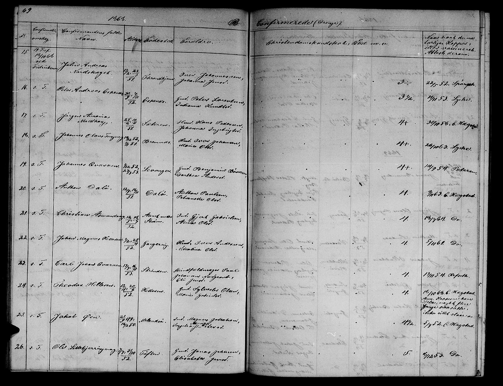 SAT, Ministerialprotokoller, klokkerbøker og fødselsregistre - Sør-Trøndelag, 634/L0539: Klokkerbok nr. 634C01, 1866-1873, s. 69
