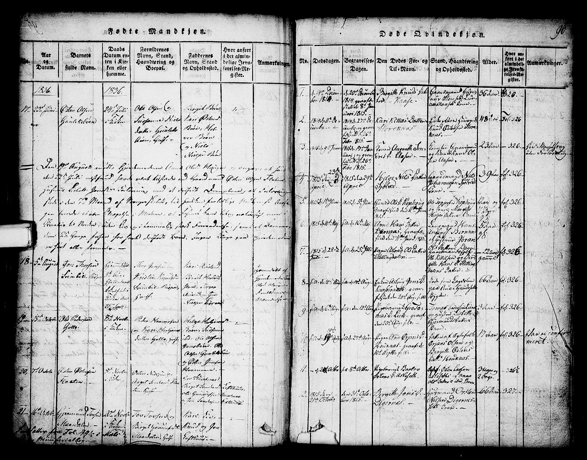 SAKO, Tinn kirkebøker, G/Ga/L0001: Klokkerbok nr. I 1, 1815-1850, s. 96