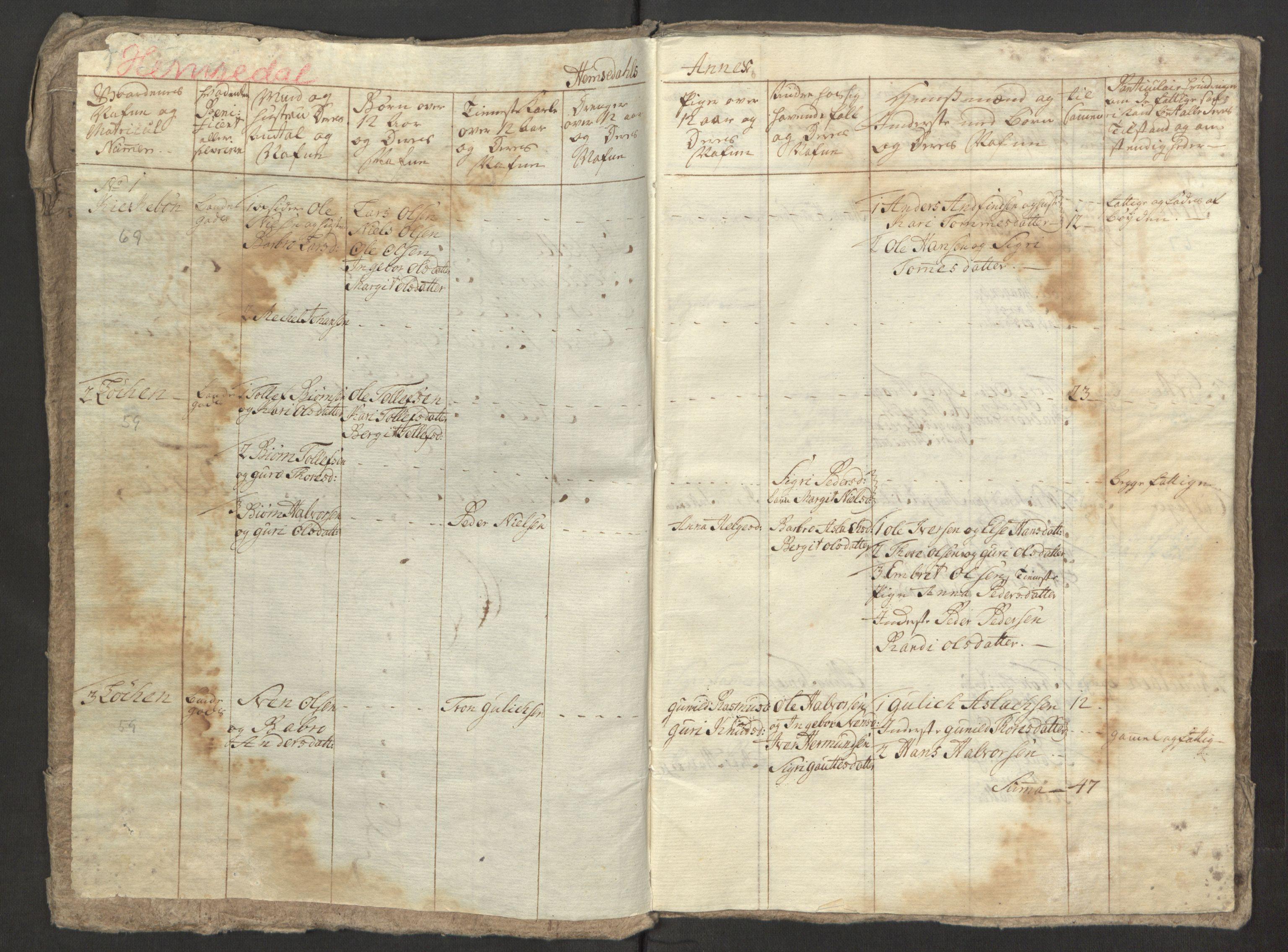 RA, Rentekammeret inntil 1814, Reviderte regnskaper, Fogderegnskap, R23/L1565: Ekstraskatten Ringerike og Hallingdal, 1762-1763, s. 122