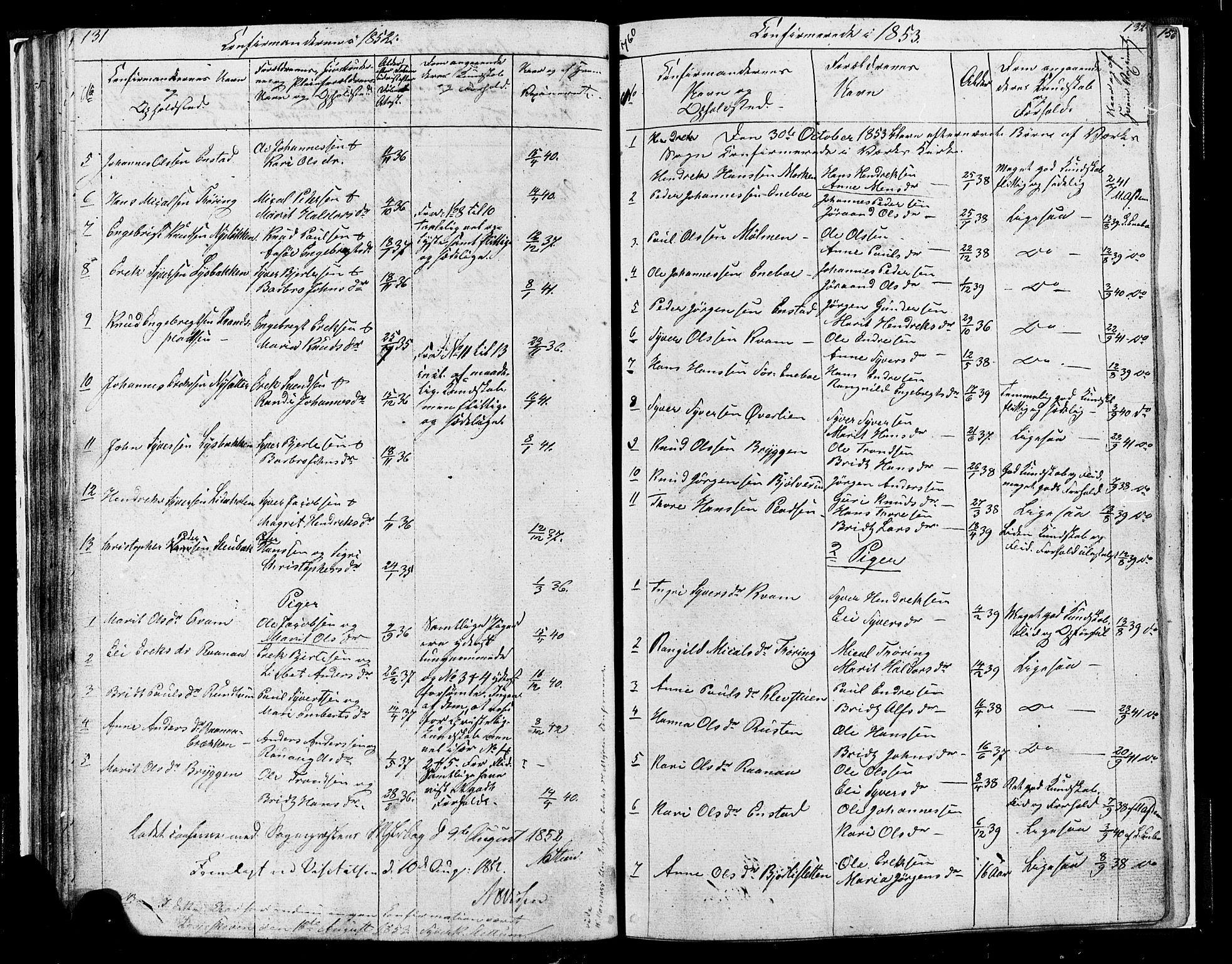 SAH, Lesja prestekontor, Klokkerbok nr. 4, 1842-1871, s. 131-132