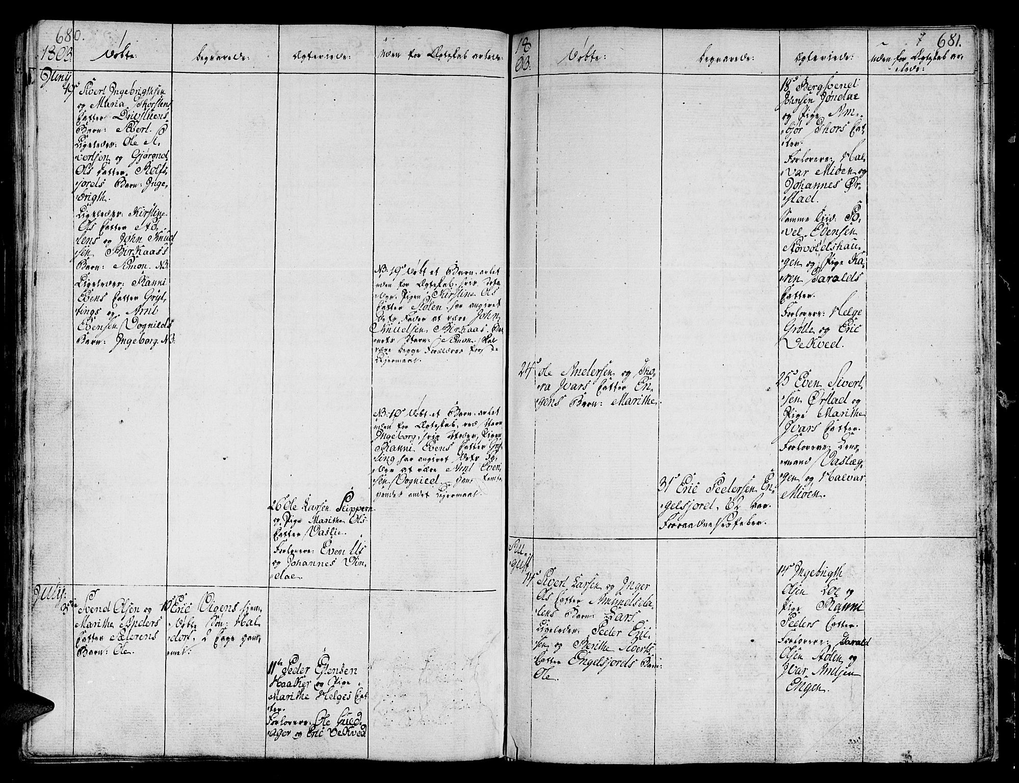 SAT, Ministerialprotokoller, klokkerbøker og fødselsregistre - Sør-Trøndelag, 678/L0893: Ministerialbok nr. 678A03, 1792-1805, s. 680-681