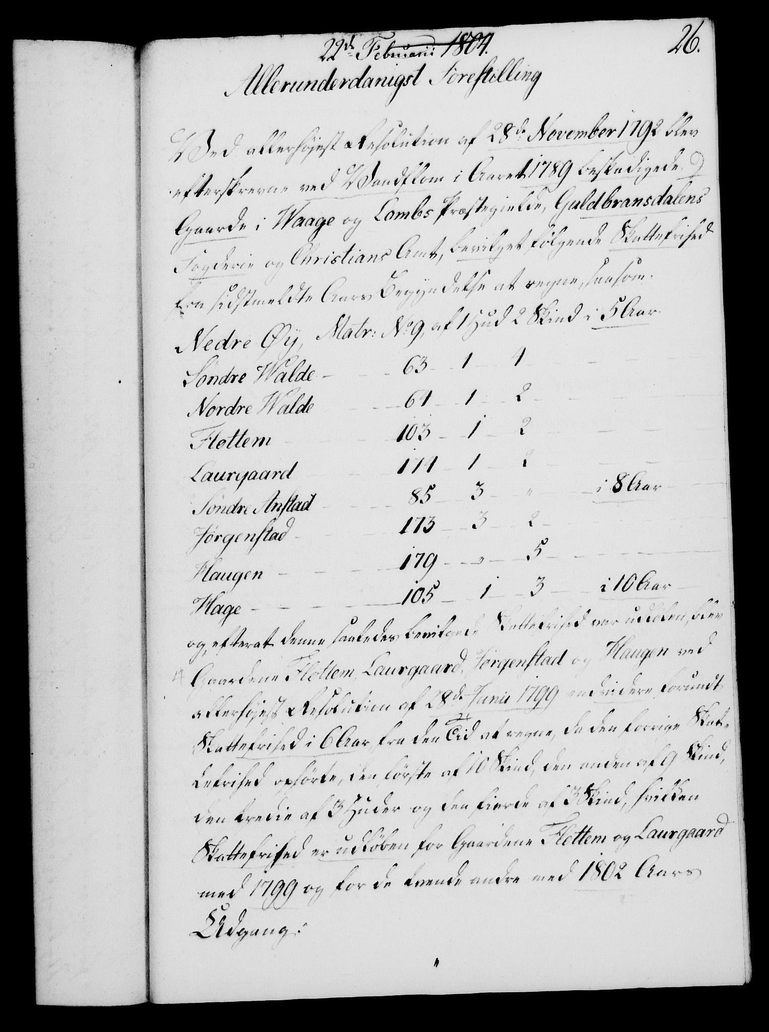 RA, Rentekammeret, Kammerkanselliet, G/Gf/Gfa/L0086: Norsk relasjons- og resolusjonsprotokoll (merket RK 52.86), 1804, s. 183