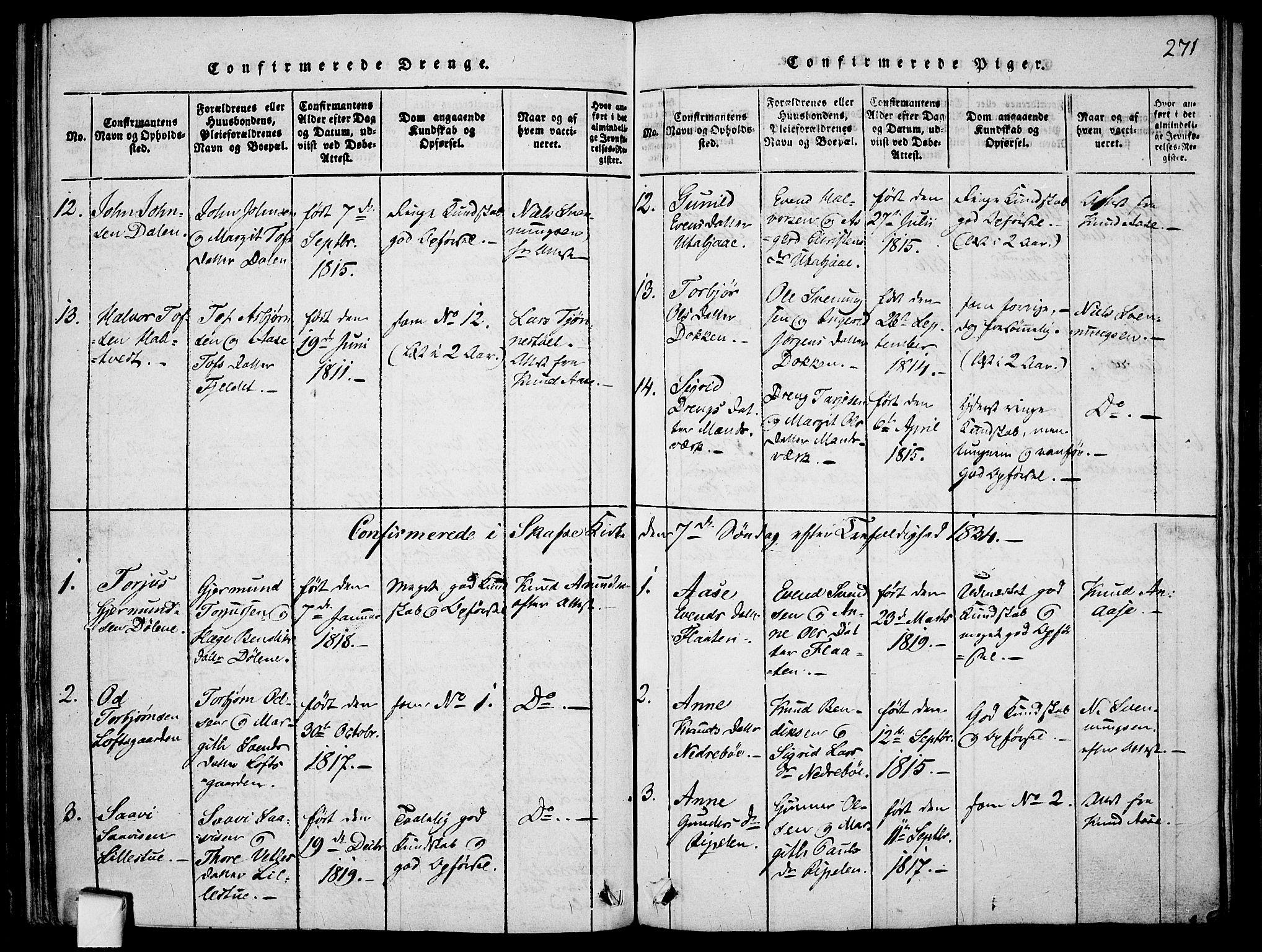 SAKO, Mo kirkebøker, F/Fa/L0004: Ministerialbok nr. I 4, 1814-1844, s. 271