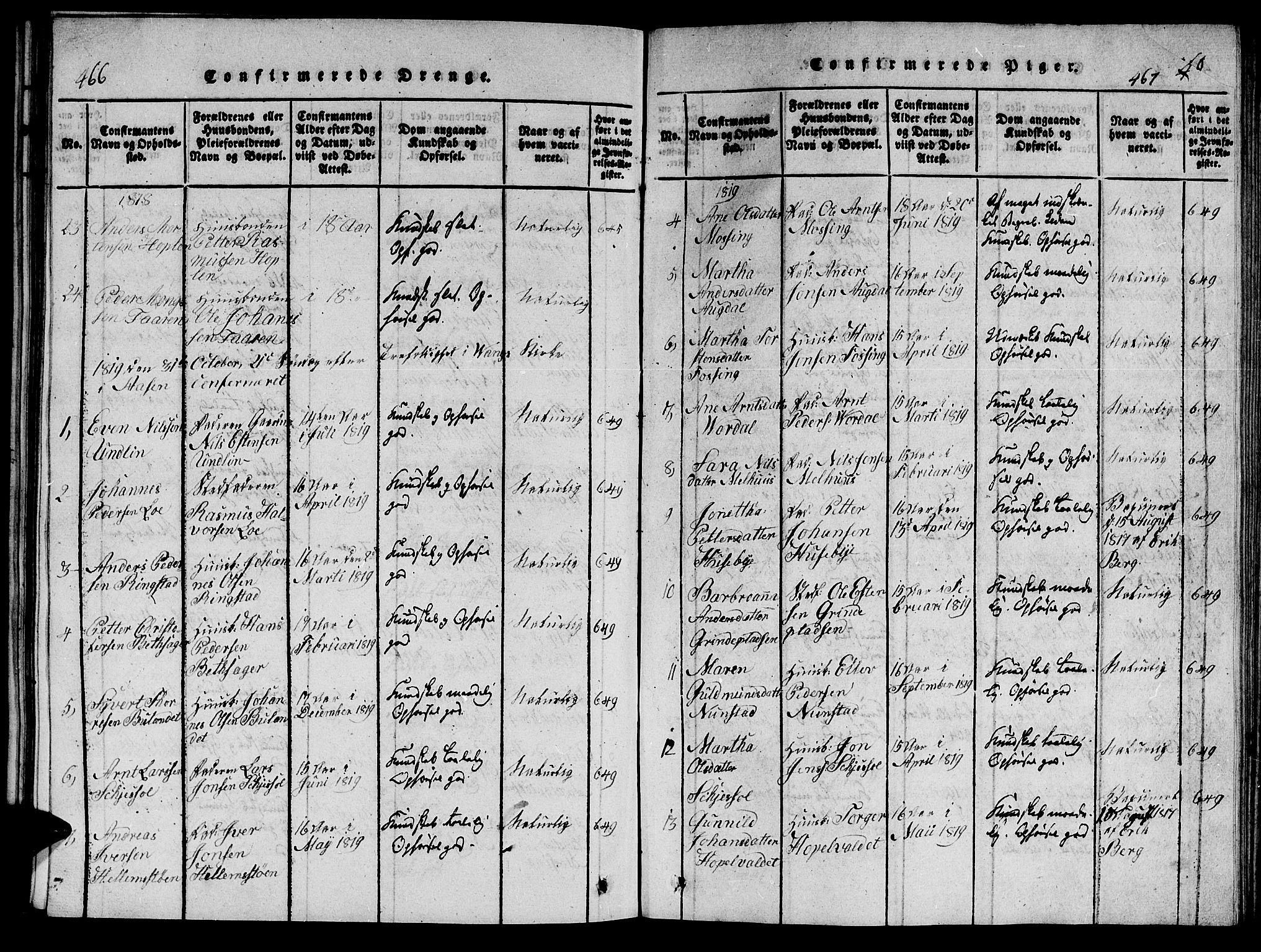 SAT, Ministerialprotokoller, klokkerbøker og fødselsregistre - Nord-Trøndelag, 714/L0132: Klokkerbok nr. 714C01, 1817-1824, s. 466-467