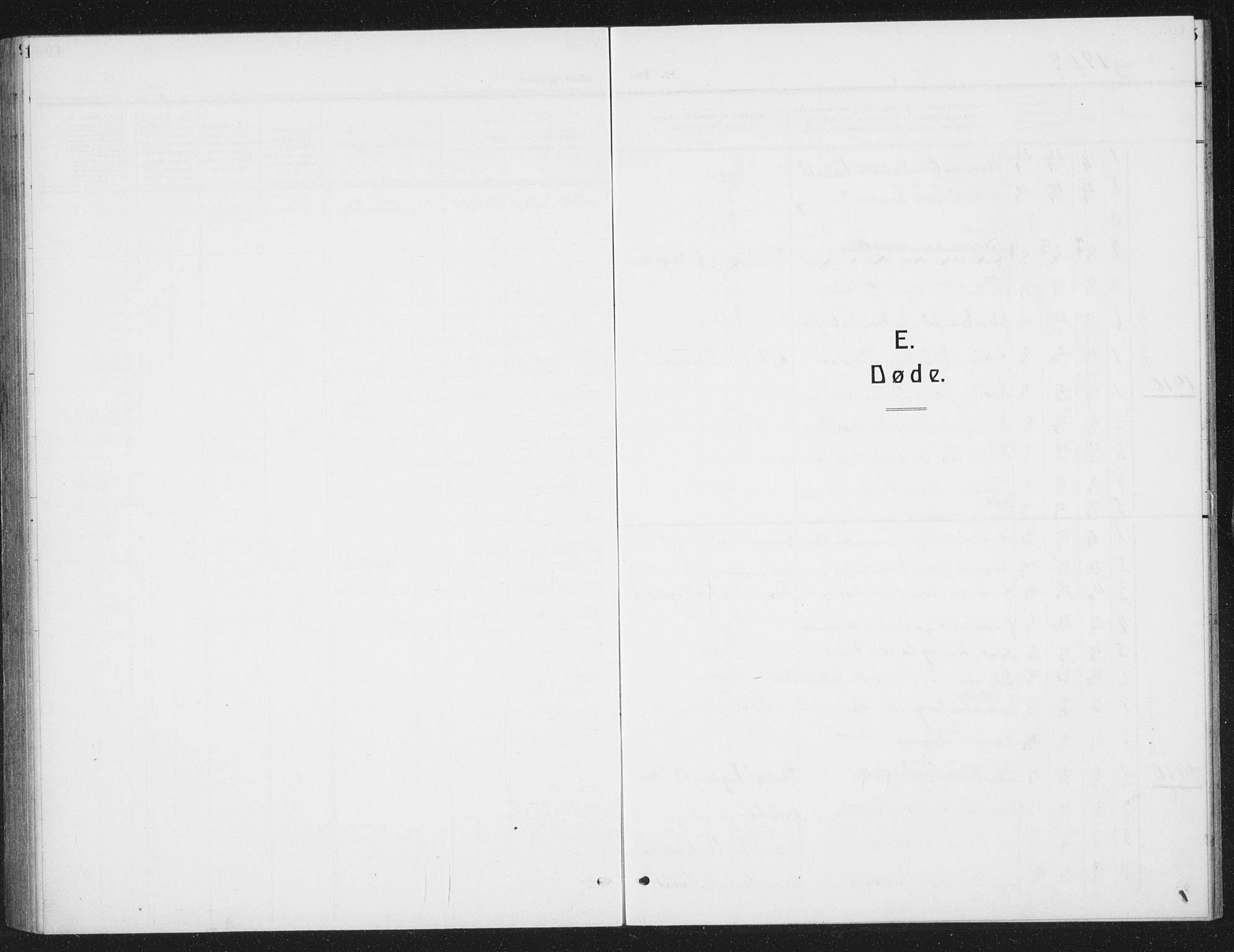 SAT, Ministerialprotokoller, klokkerbøker og fødselsregistre - Sør-Trøndelag, 666/L0791: Klokkerbok nr. 666C04, 1909-1939