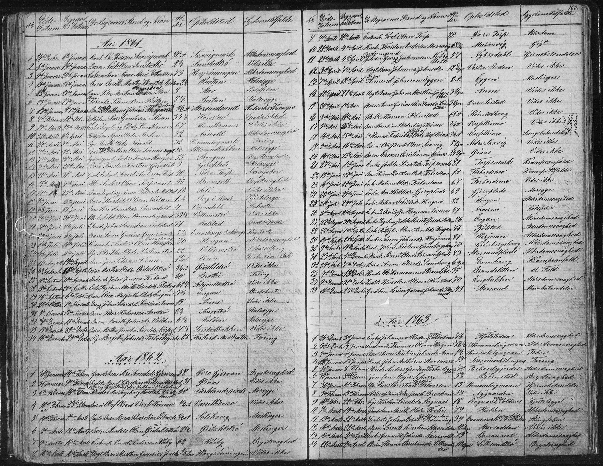 SAT, Ministerialprotokoller, klokkerbøker og fødselsregistre - Sør-Trøndelag, 616/L0406: Ministerialbok nr. 616A03, 1843-1879, s. 160