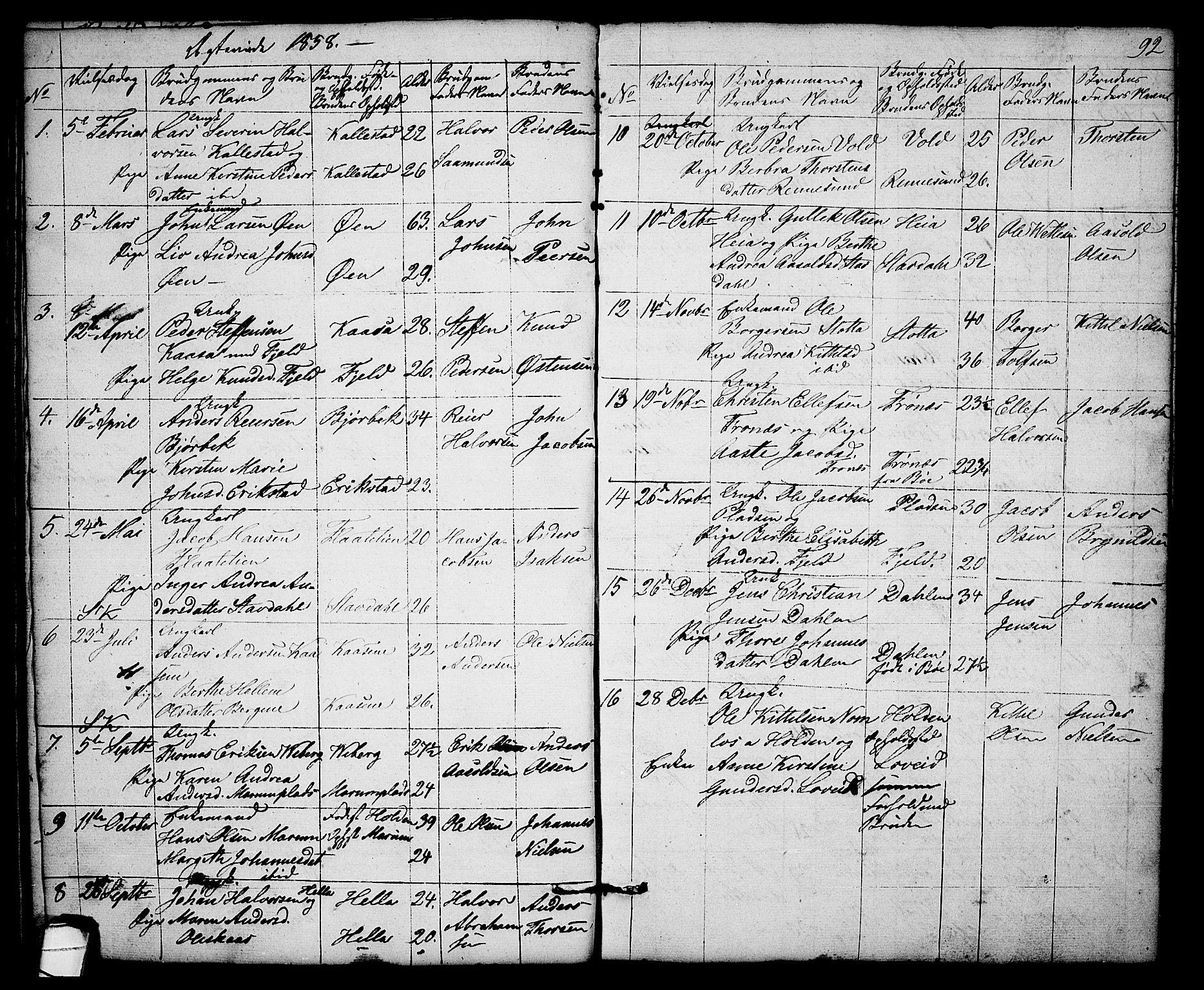 SAKO, Solum kirkebøker, G/Gb/L0001: Klokkerbok nr. II 1, 1848-1859, s. 92