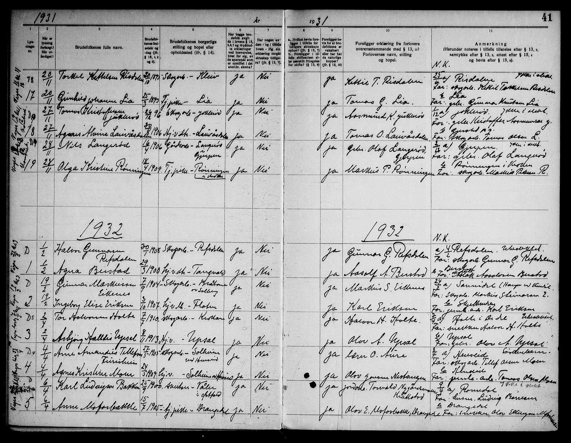 SAKO, Drangedal kirkebøker, H/Ha/L0001: Lysningsprotokoll nr. 1, 1919-1952, s. 41