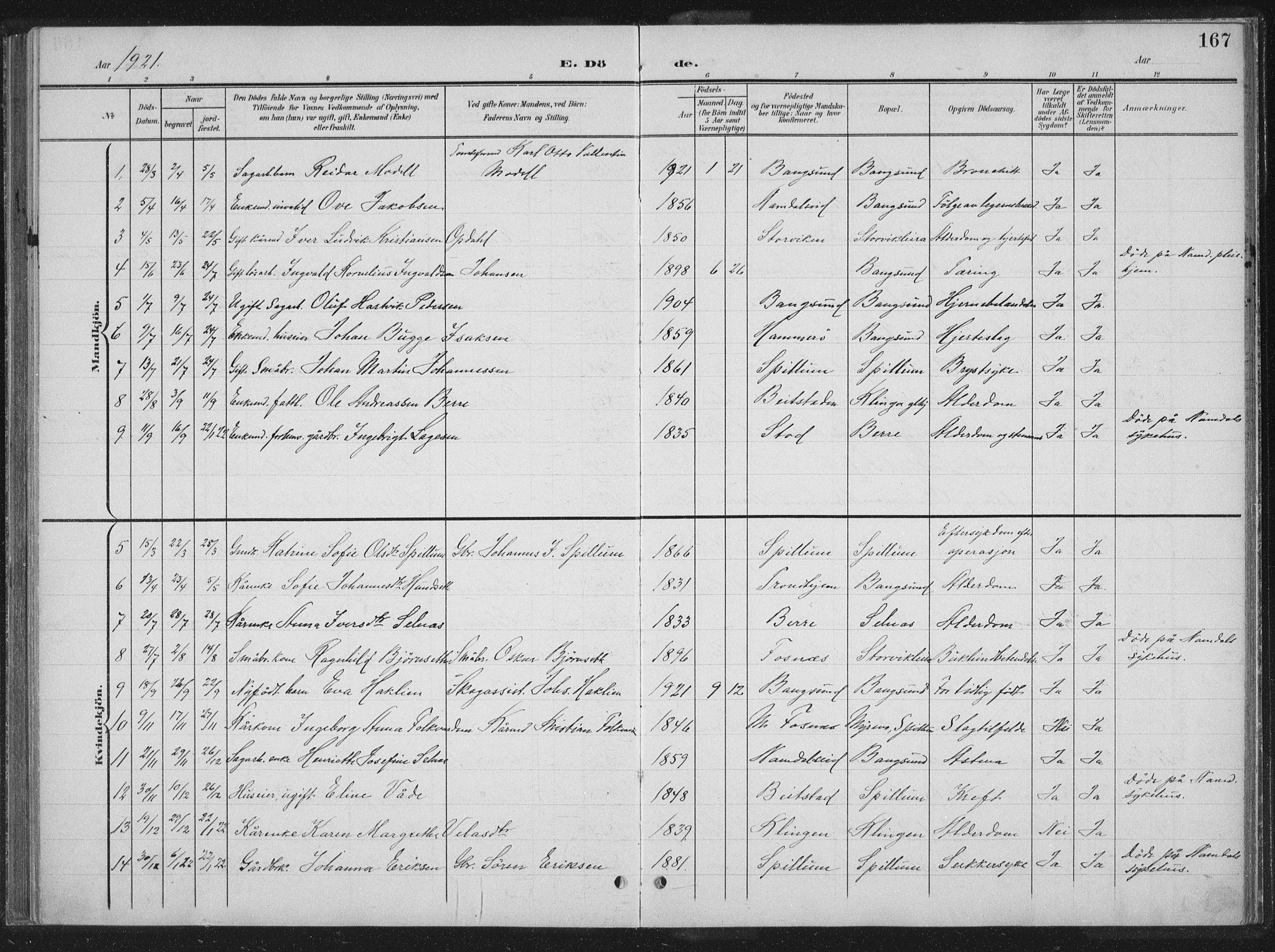 SAT, Ministerialprotokoller, klokkerbøker og fødselsregistre - Nord-Trøndelag, 770/L0591: Klokkerbok nr. 770C02, 1902-1940, s. 167