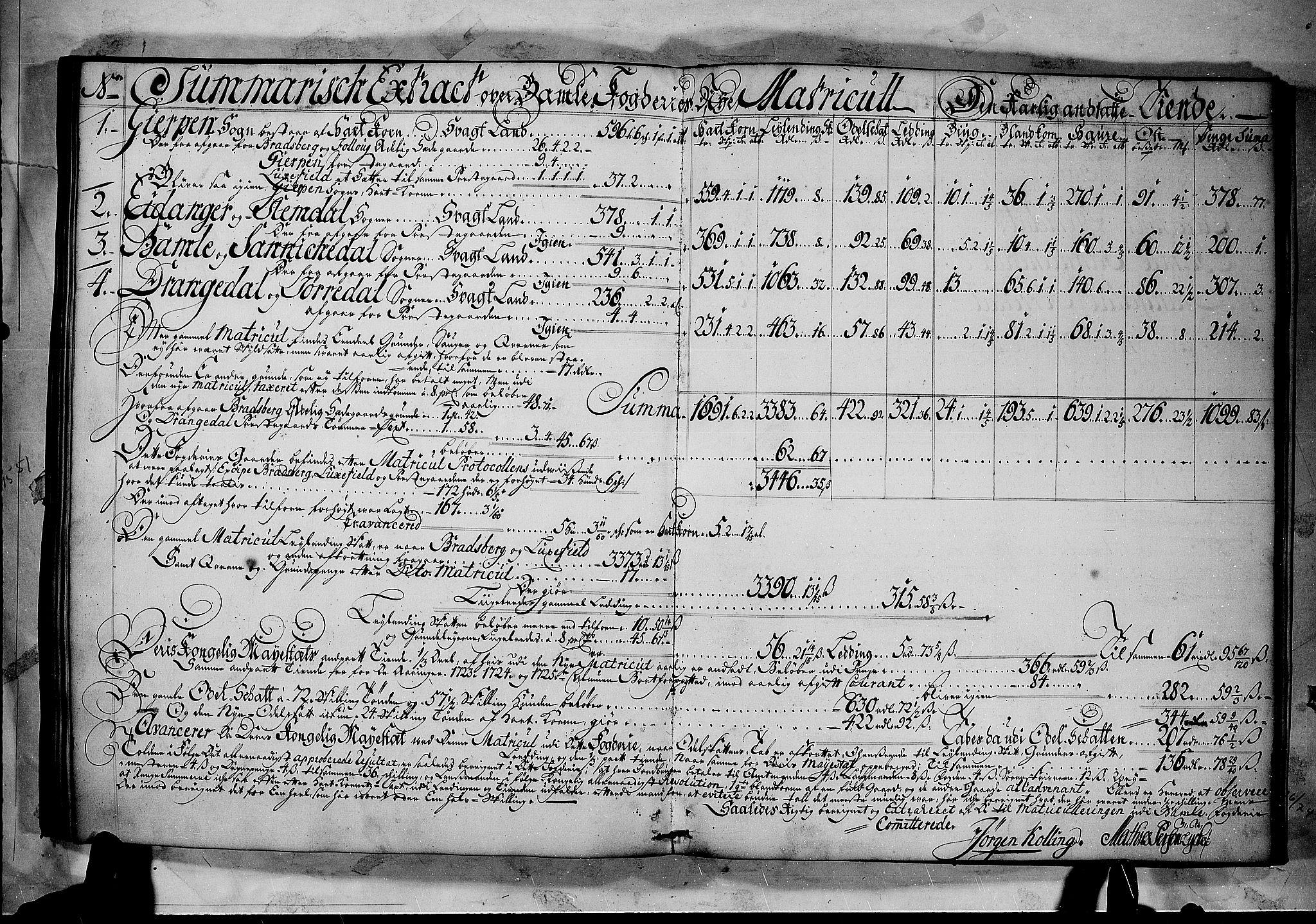 RA, Rentekammeret inntil 1814, Realistisk ordnet avdeling, N/Nb/Nbf/L0120: Bamble matrikkelprotokoll, 1723, s. upaginert