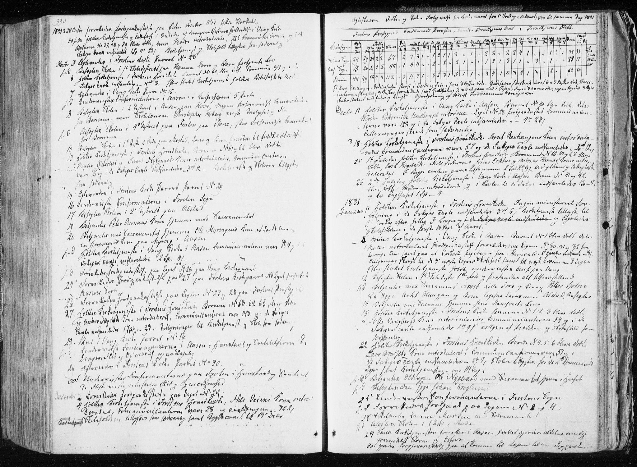 SAT, Ministerialprotokoller, klokkerbøker og fødselsregistre - Nord-Trøndelag, 713/L0114: Ministerialbok nr. 713A05, 1827-1839, s. 330