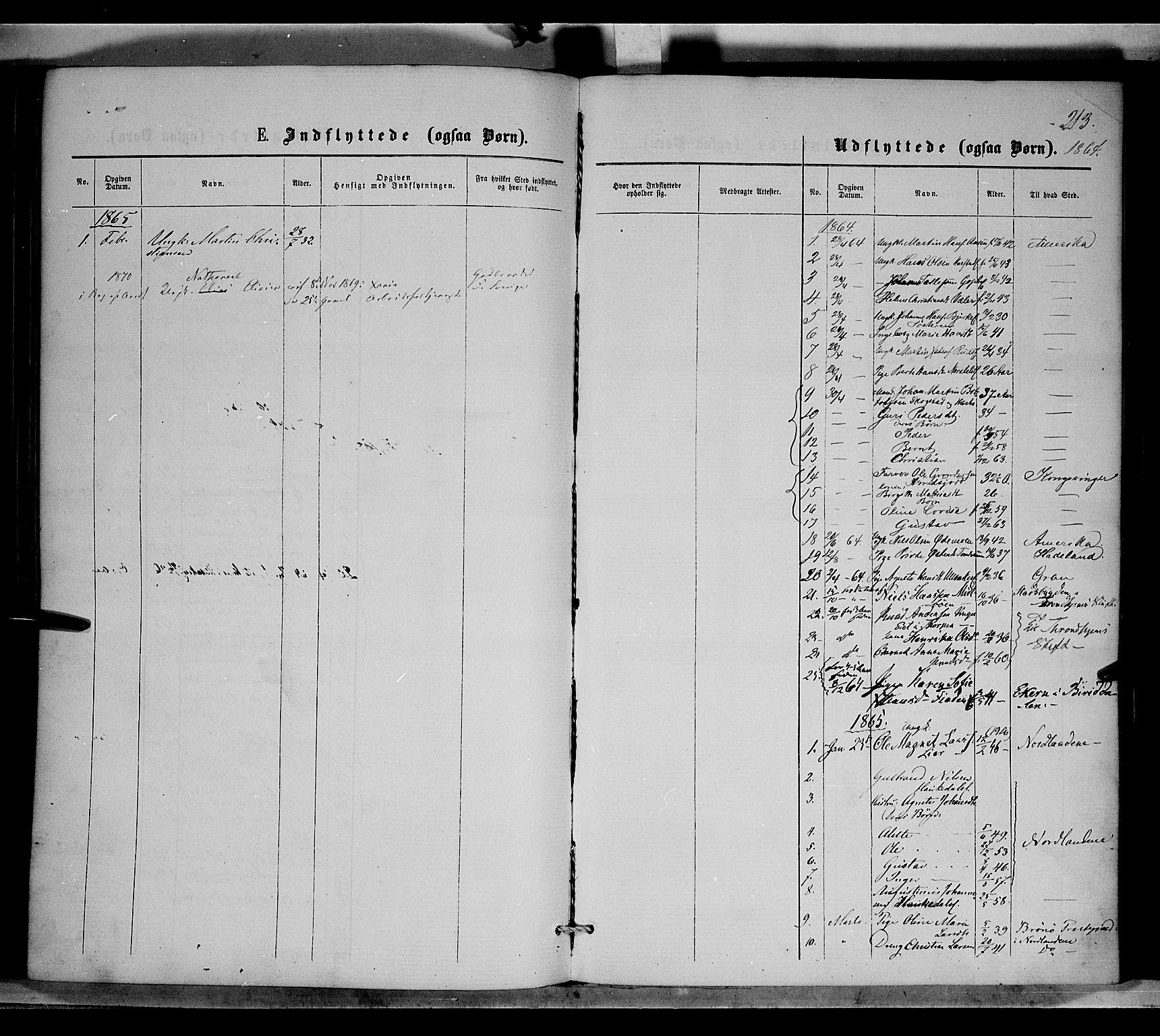 SAH, Nordre Land prestekontor, Ministerialbok nr. 1, 1860-1871, s. 213