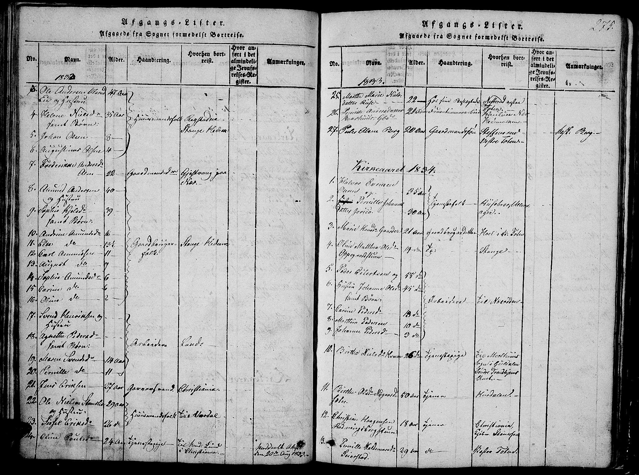 SAH, Østre Toten prestekontor, Klokkerbok nr. 1, 1827-1839, s. 275