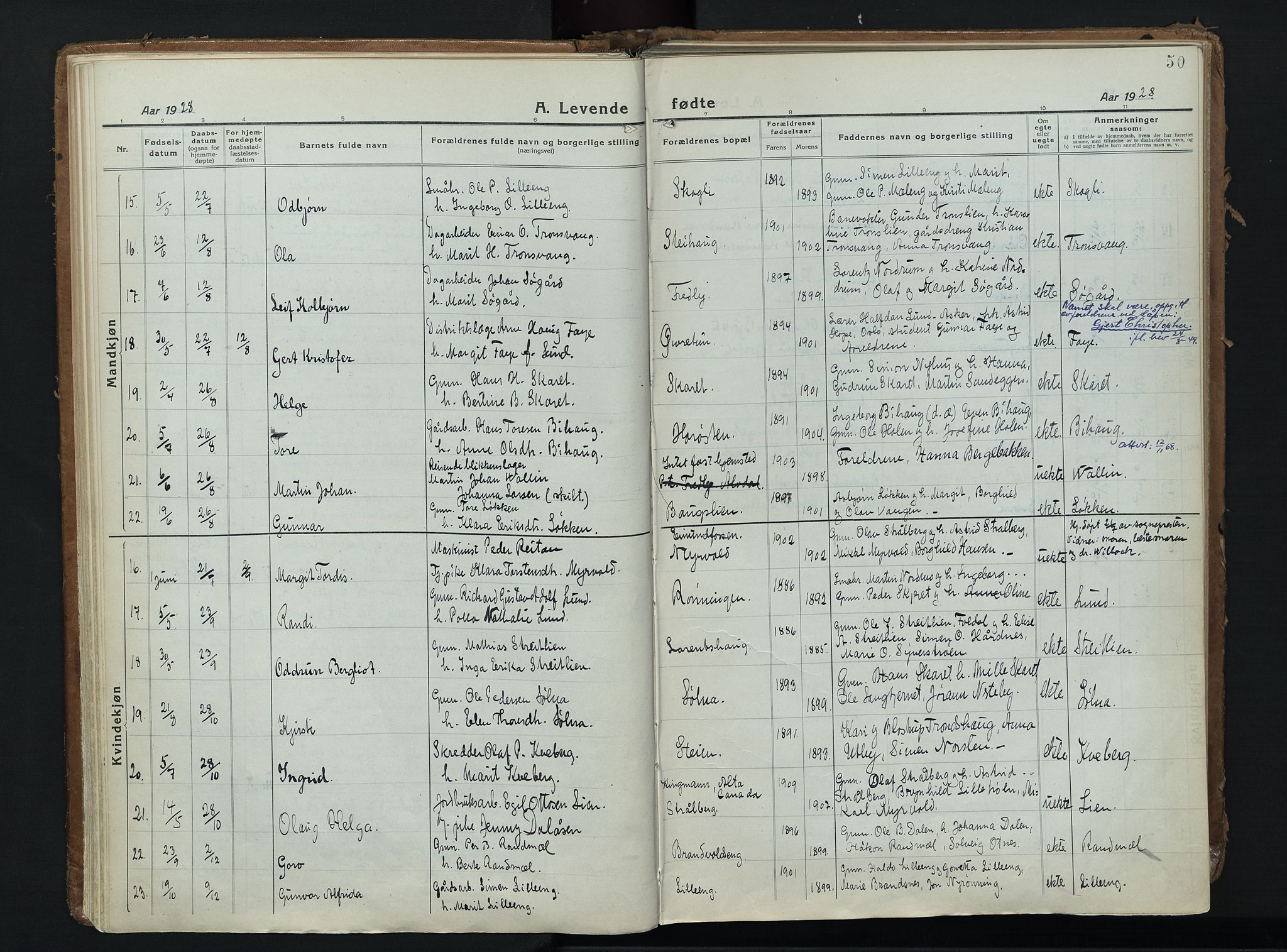 SAH, Alvdal prestekontor, Ministerialbok nr. 6, 1920-1937, s. 50
