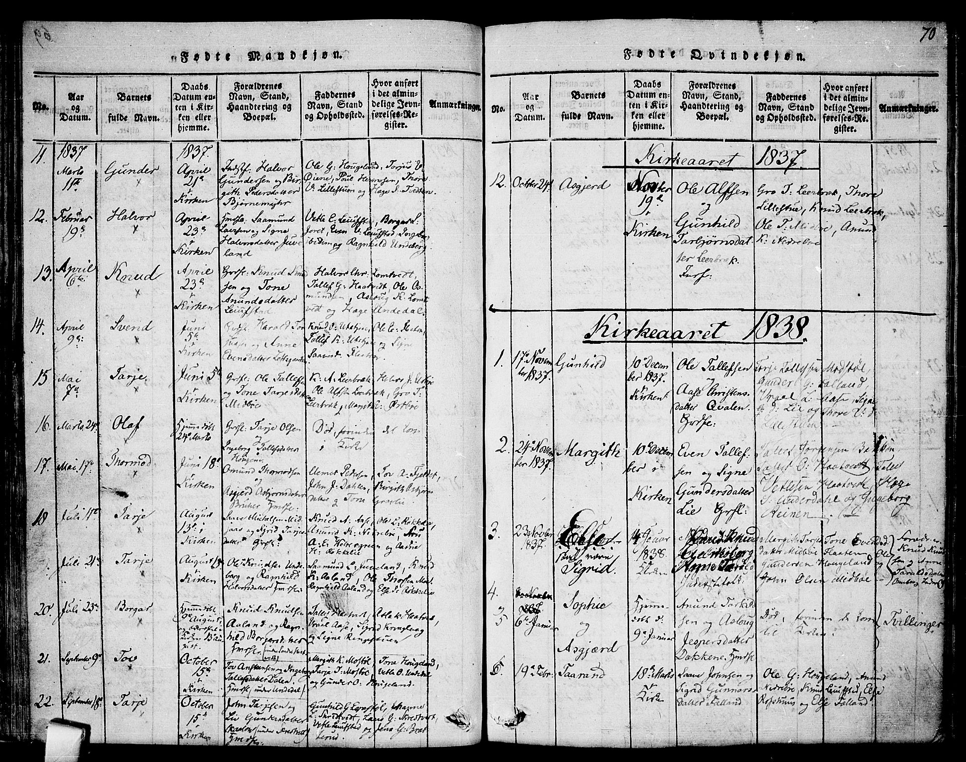 SAKO, Mo kirkebøker, F/Fa/L0004: Ministerialbok nr. I 4, 1814-1844, s. 70