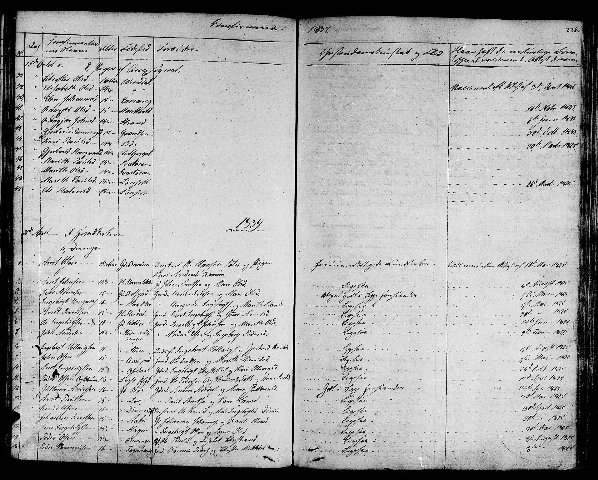 SAT, Ministerialprotokoller, klokkerbøker og fødselsregistre - Sør-Trøndelag, 678/L0897: Ministerialbok nr. 678A06-07, 1821-1847, s. 226