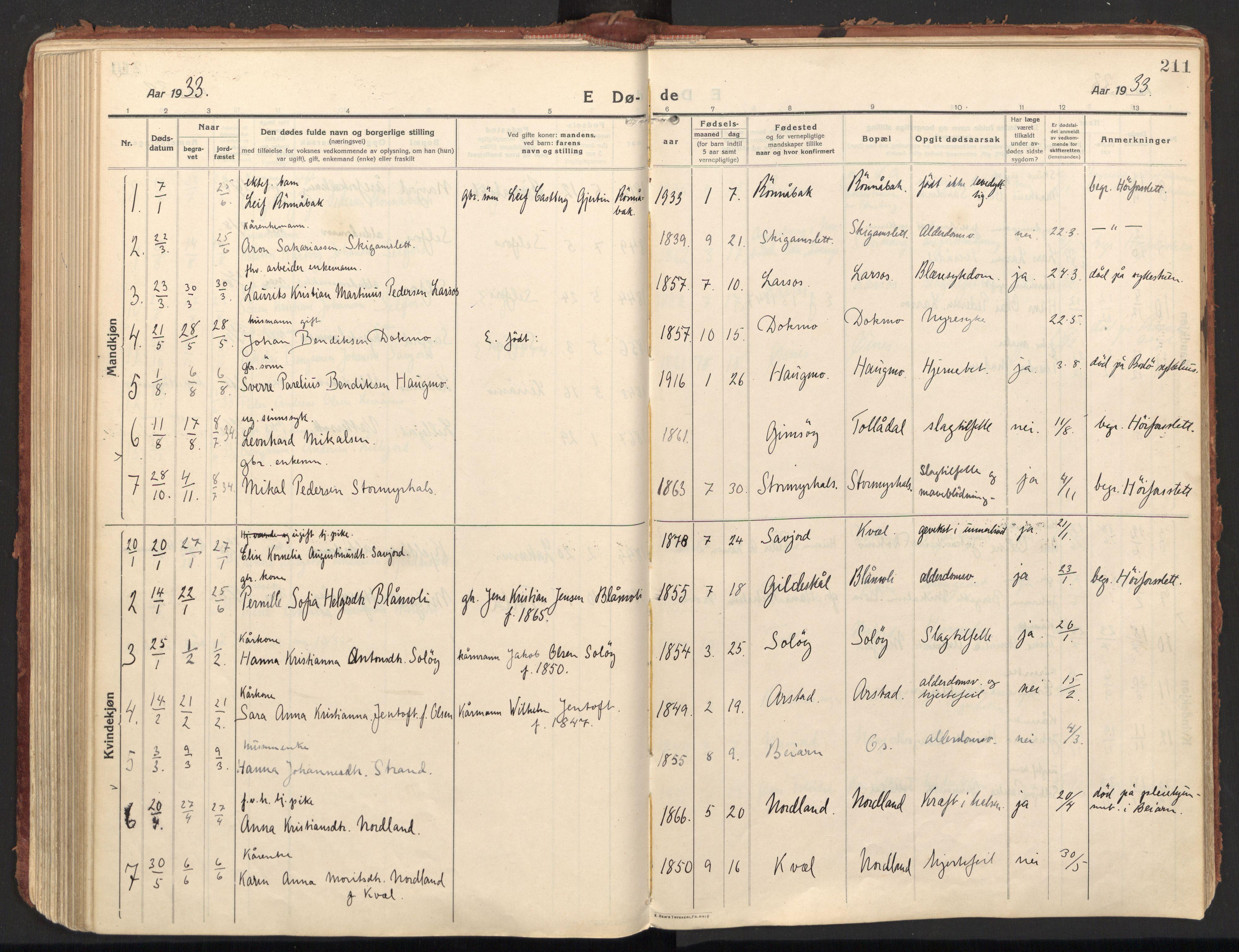 SAT, Ministerialprotokoller, klokkerbøker og fødselsregistre - Nordland, 846/L0650: Ministerialbok nr. 846A08, 1916-1935, s. 211