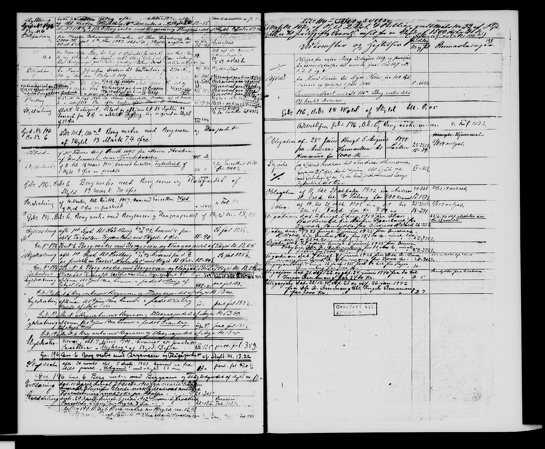 SAH, Sør-Hedmark sorenskriveri, H/Ha/Hac/Hacc/L0001: Panteregister nr. 3.1, 1855-1943, s. 128