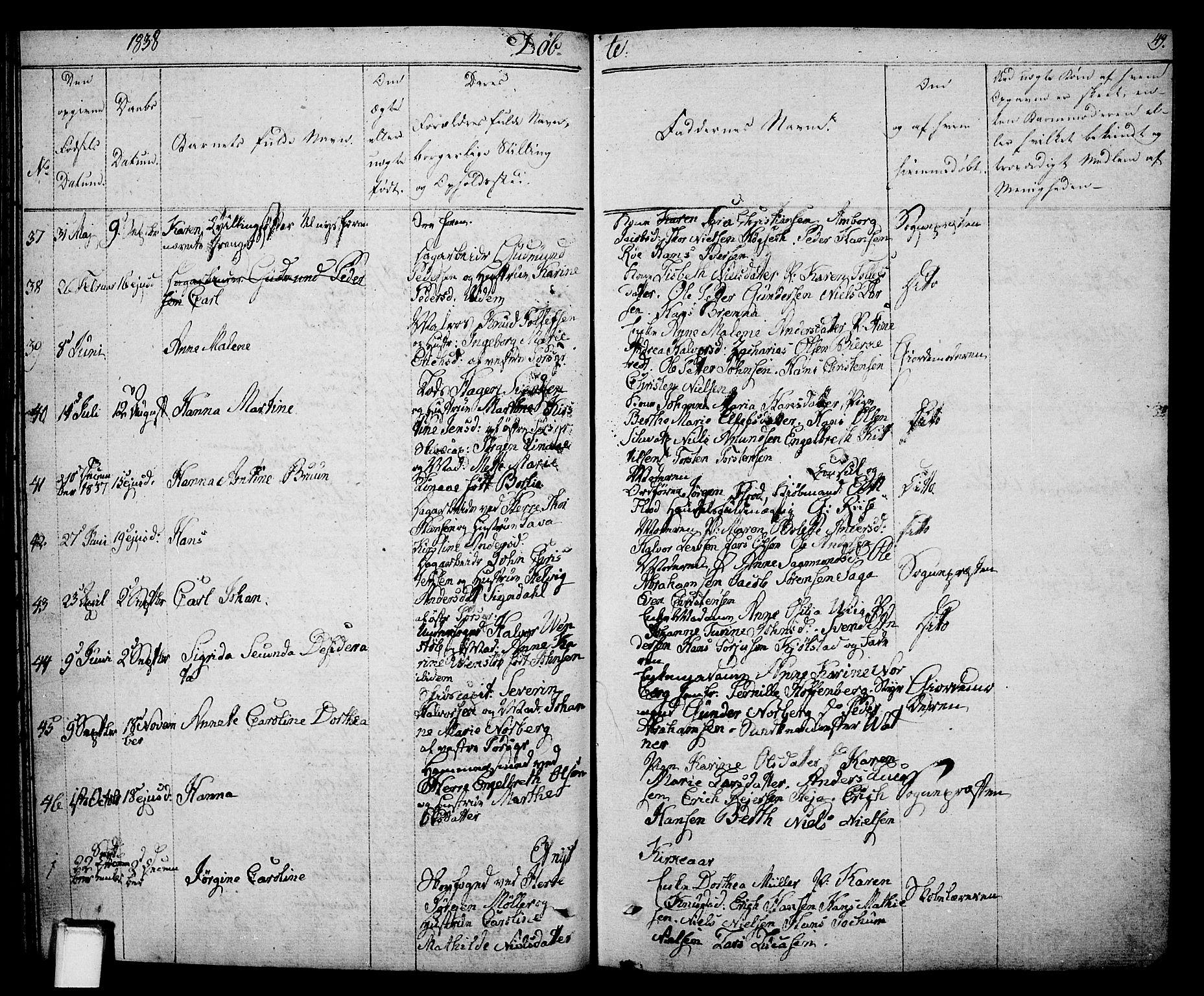 SAKO, Porsgrunn kirkebøker , F/Fa/L0005: Ministerialbok nr. 5, 1828-1840, s. 49