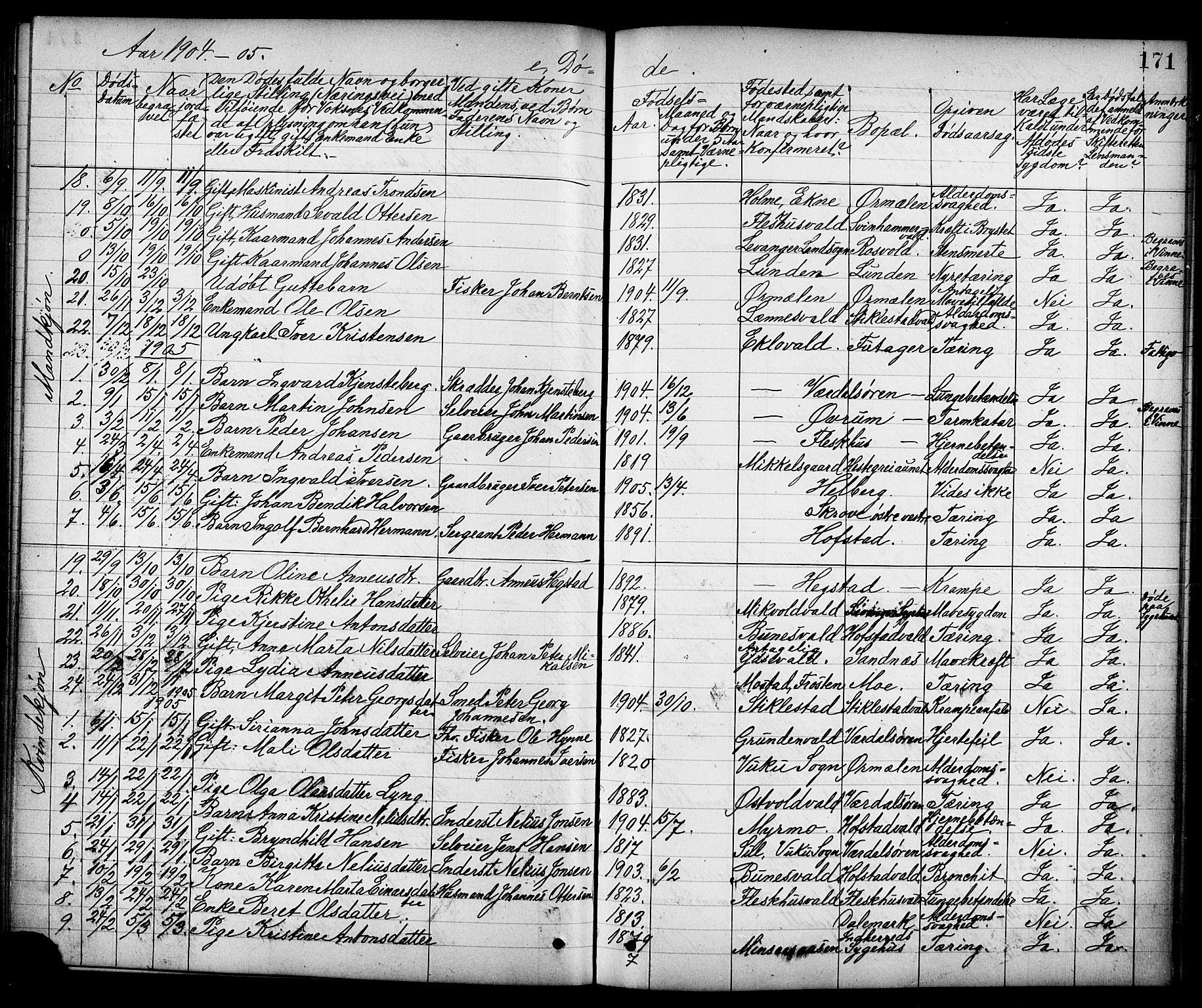 SAT, Ministerialprotokoller, klokkerbøker og fødselsregistre - Nord-Trøndelag, 723/L0257: Klokkerbok nr. 723C05, 1890-1907, s. 171