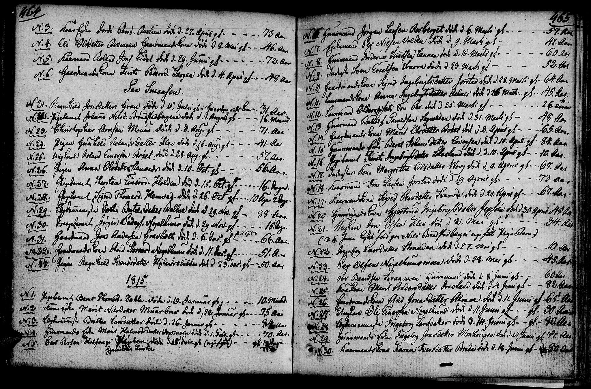 SAT, Ministerialprotokoller, klokkerbøker og fødselsregistre - Nord-Trøndelag, 749/L0468: Ministerialbok nr. 749A02, 1787-1817, s. 464-465