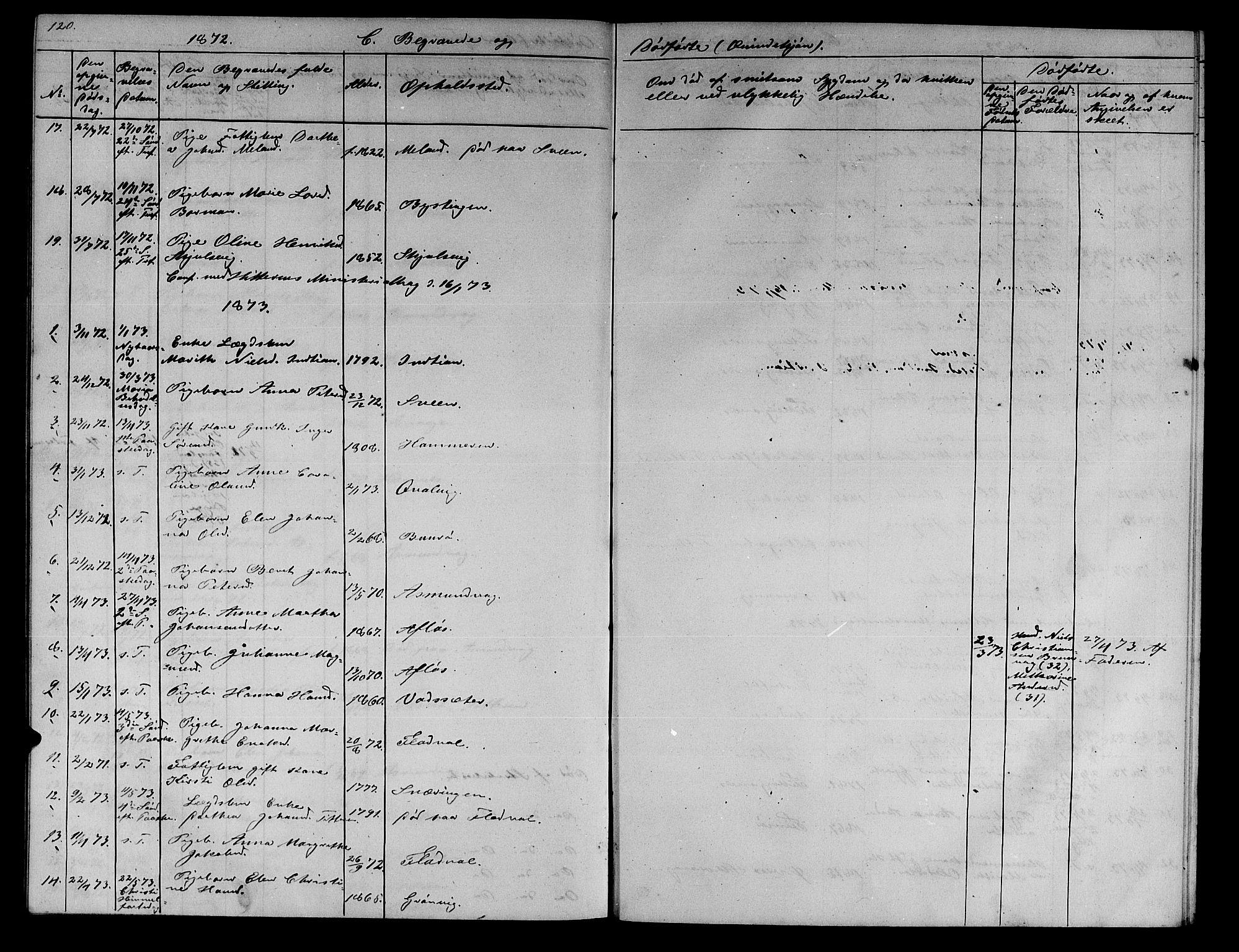 SAT, Ministerialprotokoller, klokkerbøker og fødselsregistre - Sør-Trøndelag, 634/L0539: Klokkerbok nr. 634C01, 1866-1873, s. 120