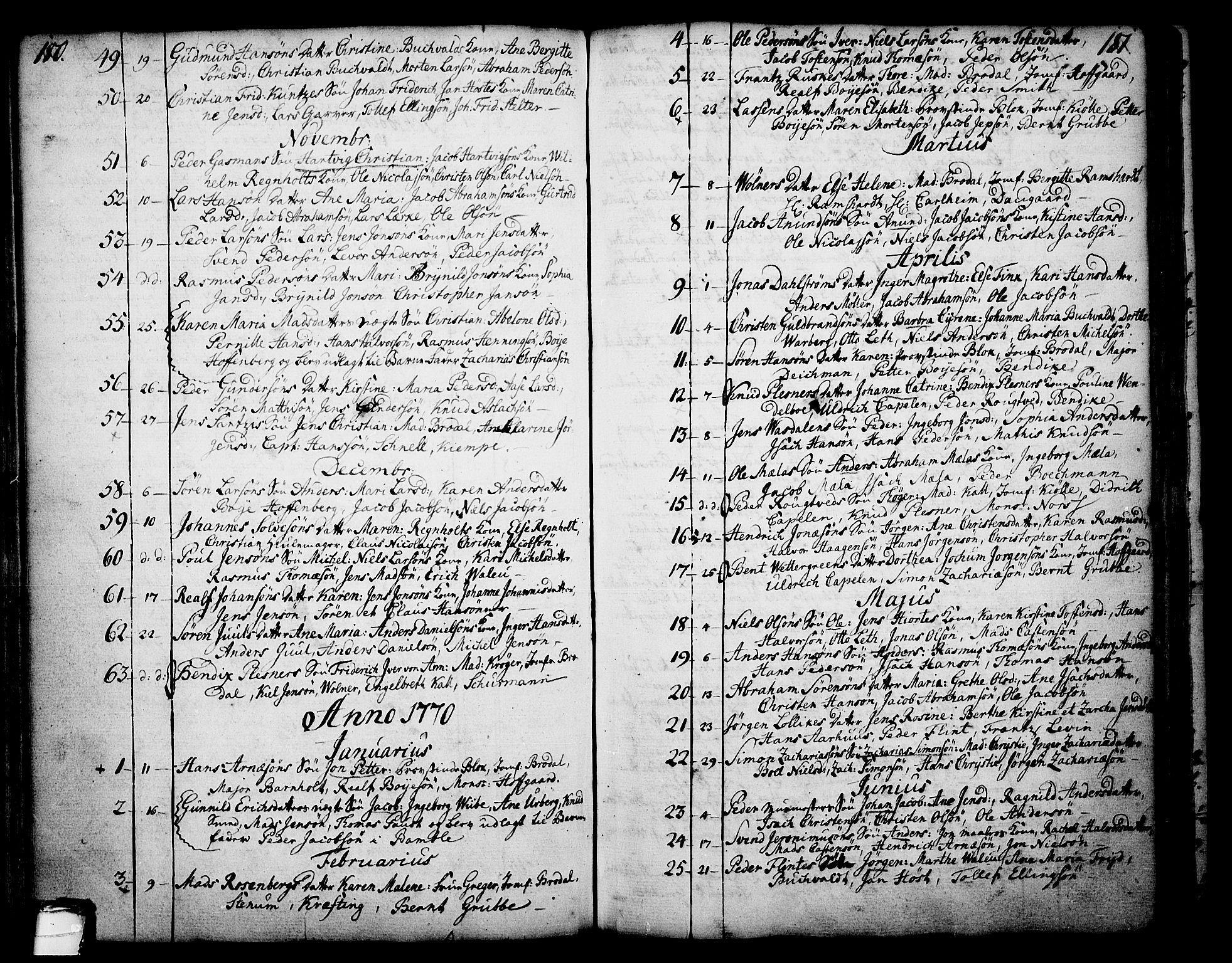 SAKO, Skien kirkebøker, F/Fa/L0003: Ministerialbok nr. 3, 1755-1791, s. 180-181