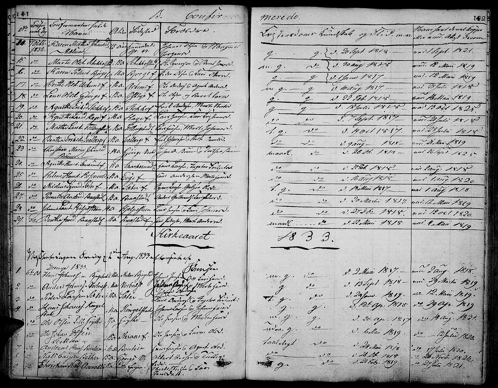 SAH, Vardal prestekontor, H/Ha/Hab/L0004: Klokkerbok nr. 4, 1831-1853, s. 142