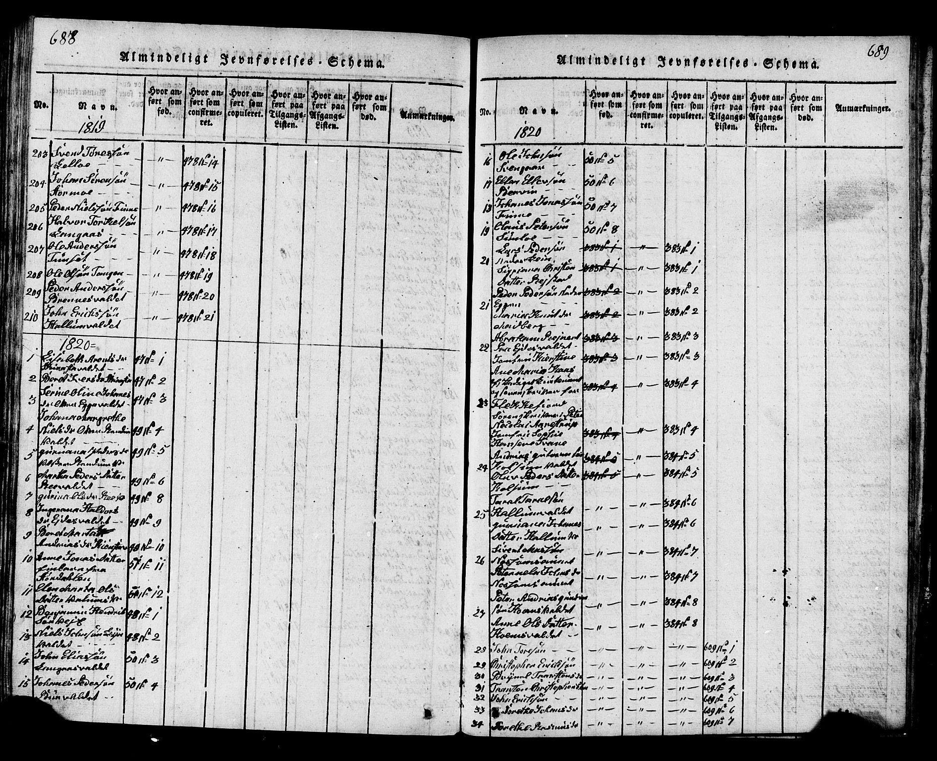SAT, Ministerialprotokoller, klokkerbøker og fødselsregistre - Nord-Trøndelag, 717/L0169: Klokkerbok nr. 717C01, 1816-1834, s. 688-689