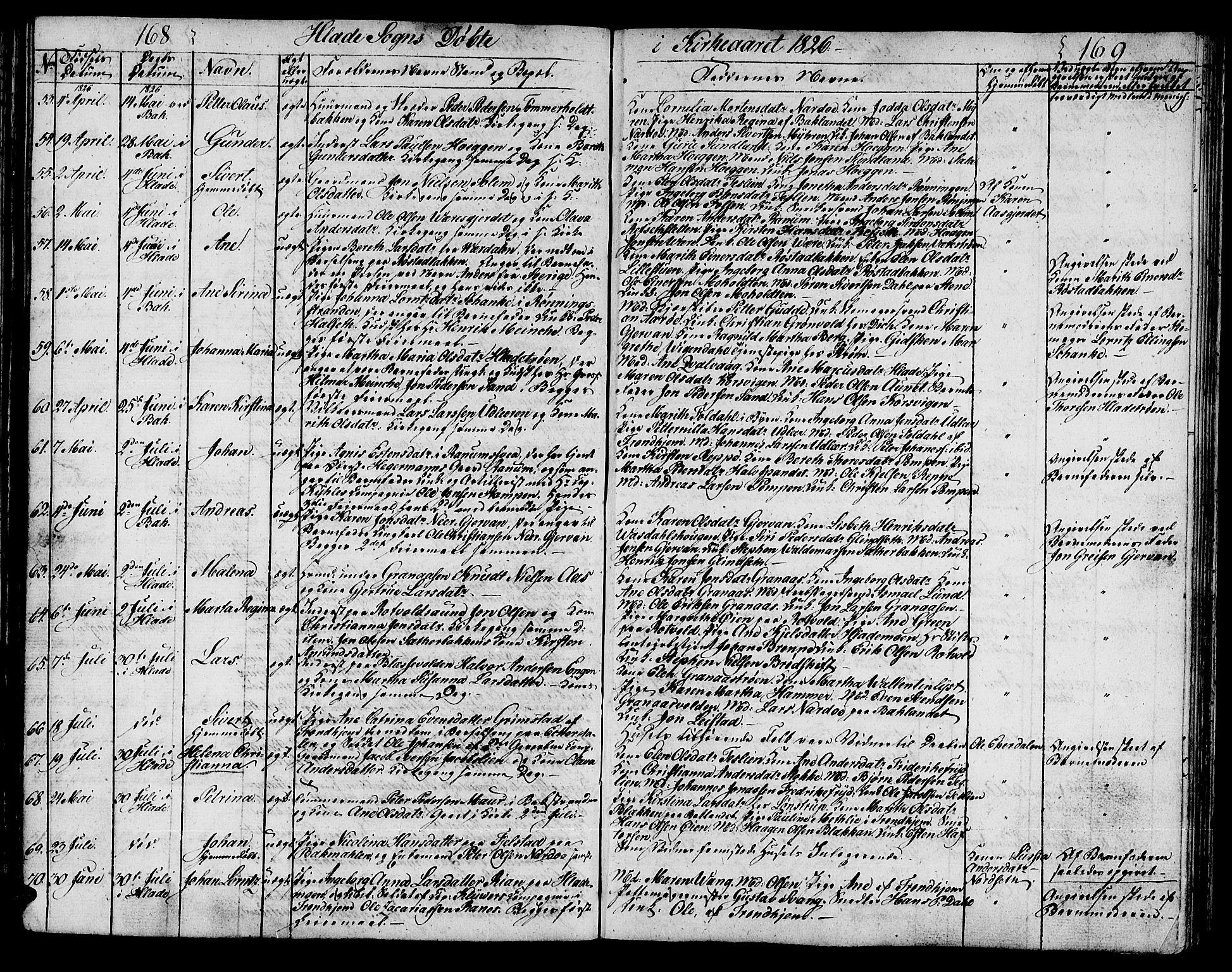 SAT, Ministerialprotokoller, klokkerbøker og fødselsregistre - Sør-Trøndelag, 606/L0306: Klokkerbok nr. 606C02, 1797-1829, s. 168-169