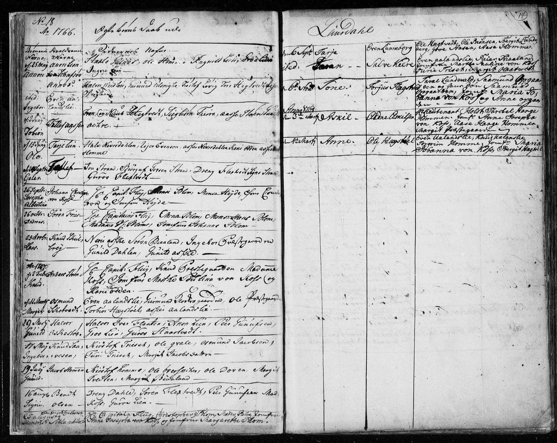 SAKO, Lårdal kirkebøker, F/Fa/L0003: Ministerialbok nr. I 3, 1754-1790, s. 14