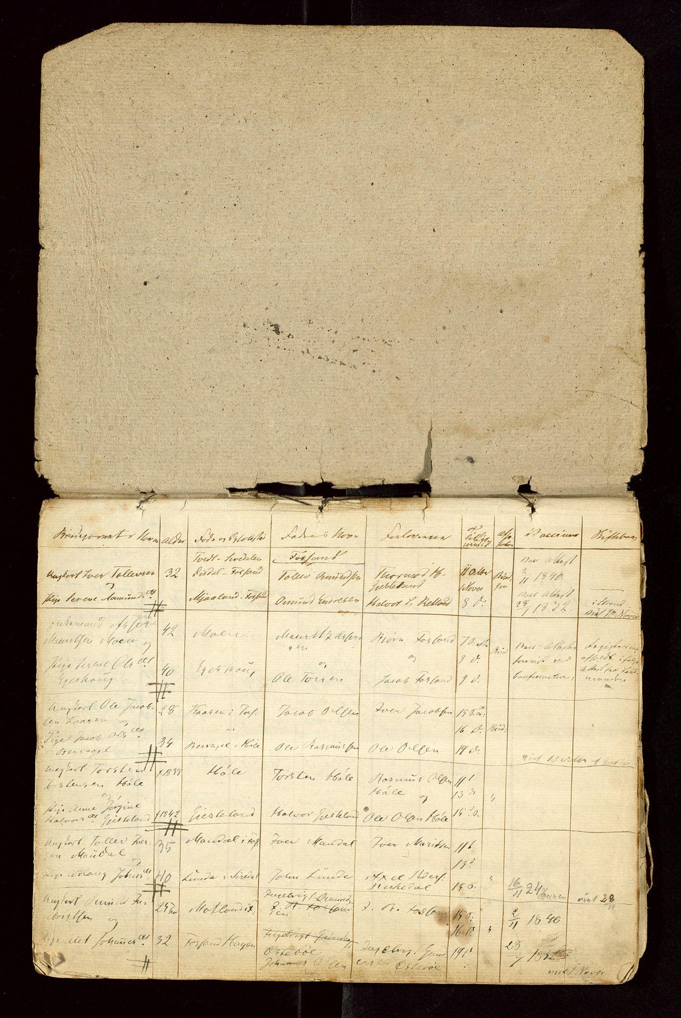 SAST, Strand sokneprestkontor, I/Ie/L0005: Lysningsprotokoll nr. 5, 1863-1868