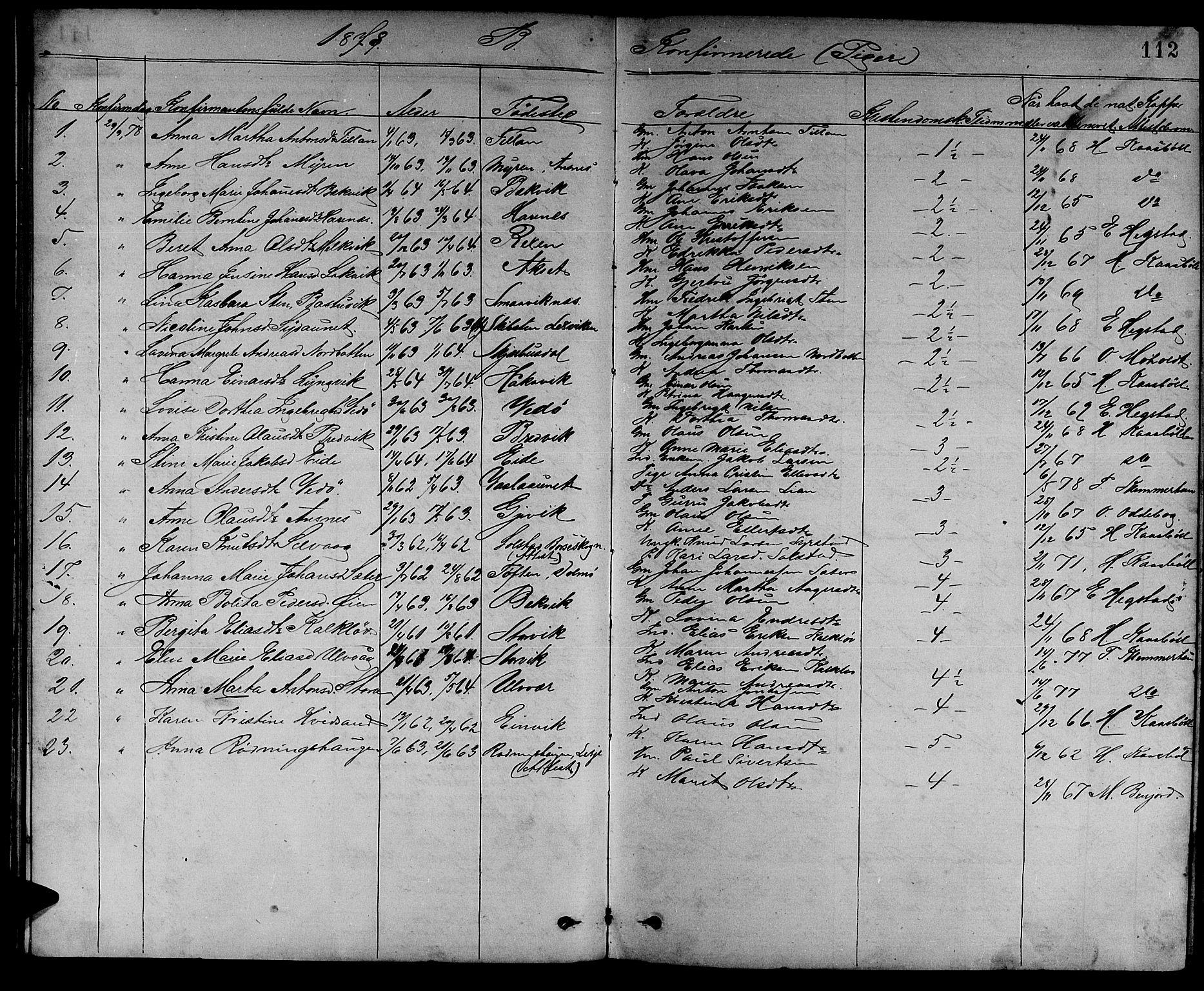 SAT, Ministerialprotokoller, klokkerbøker og fødselsregistre - Sør-Trøndelag, 637/L0561: Klokkerbok nr. 637C02, 1873-1882, s. 112