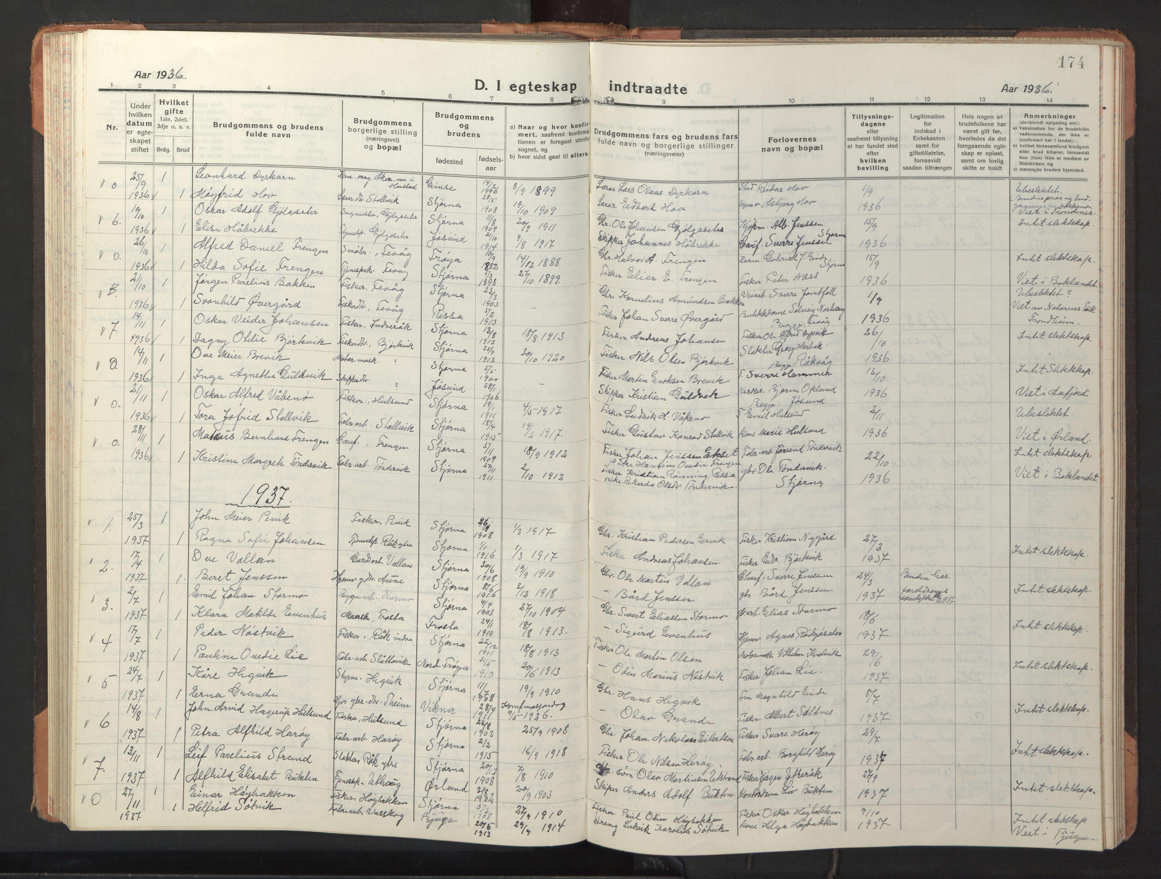 SAT, Ministerialprotokoller, klokkerbøker og fødselsregistre - Sør-Trøndelag, 653/L0658: Klokkerbok nr. 653C02, 1919-1947, s. 174