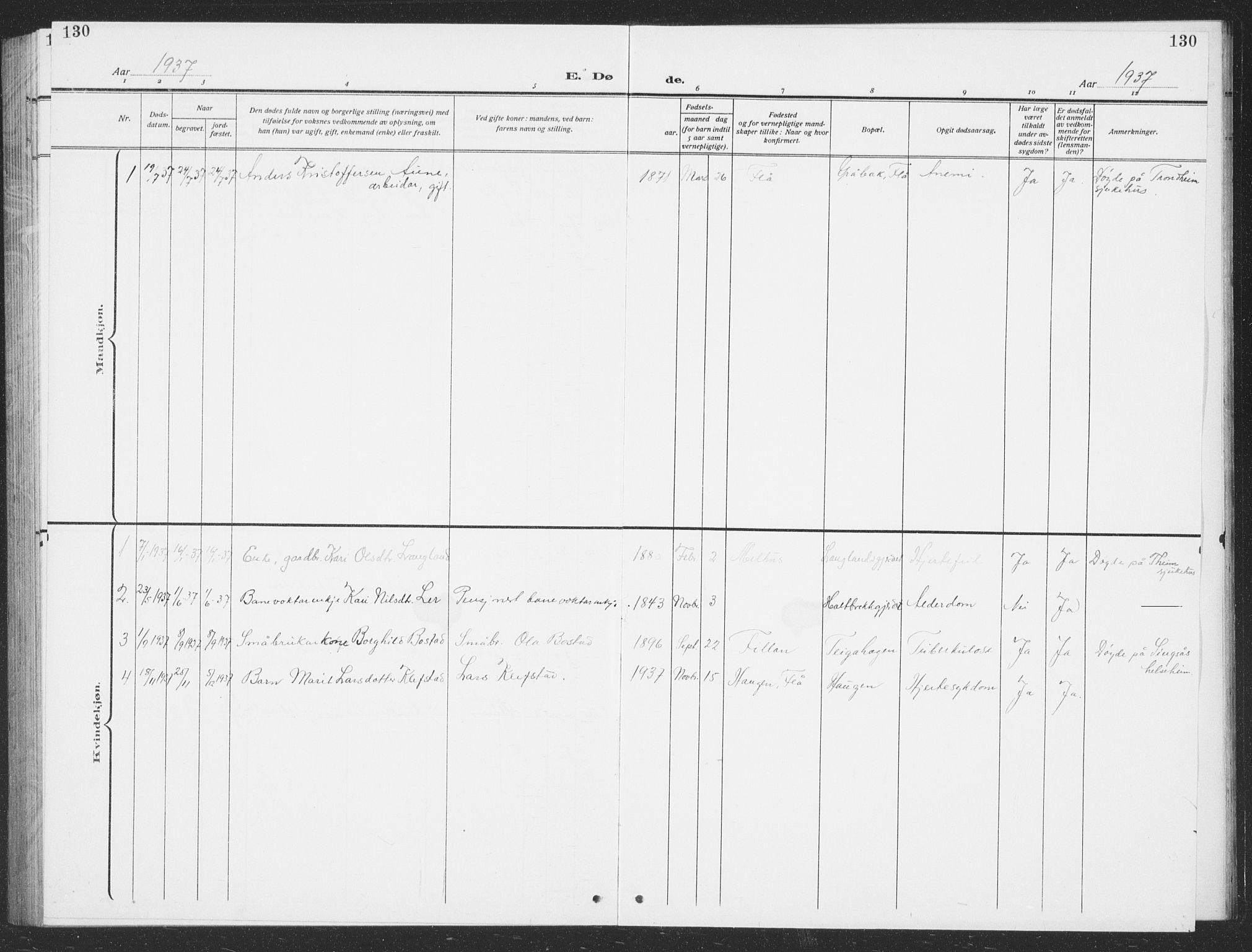 SAT, Ministerialprotokoller, klokkerbøker og fødselsregistre - Sør-Trøndelag, 693/L1124: Klokkerbok nr. 693C05, 1911-1941, s. 130