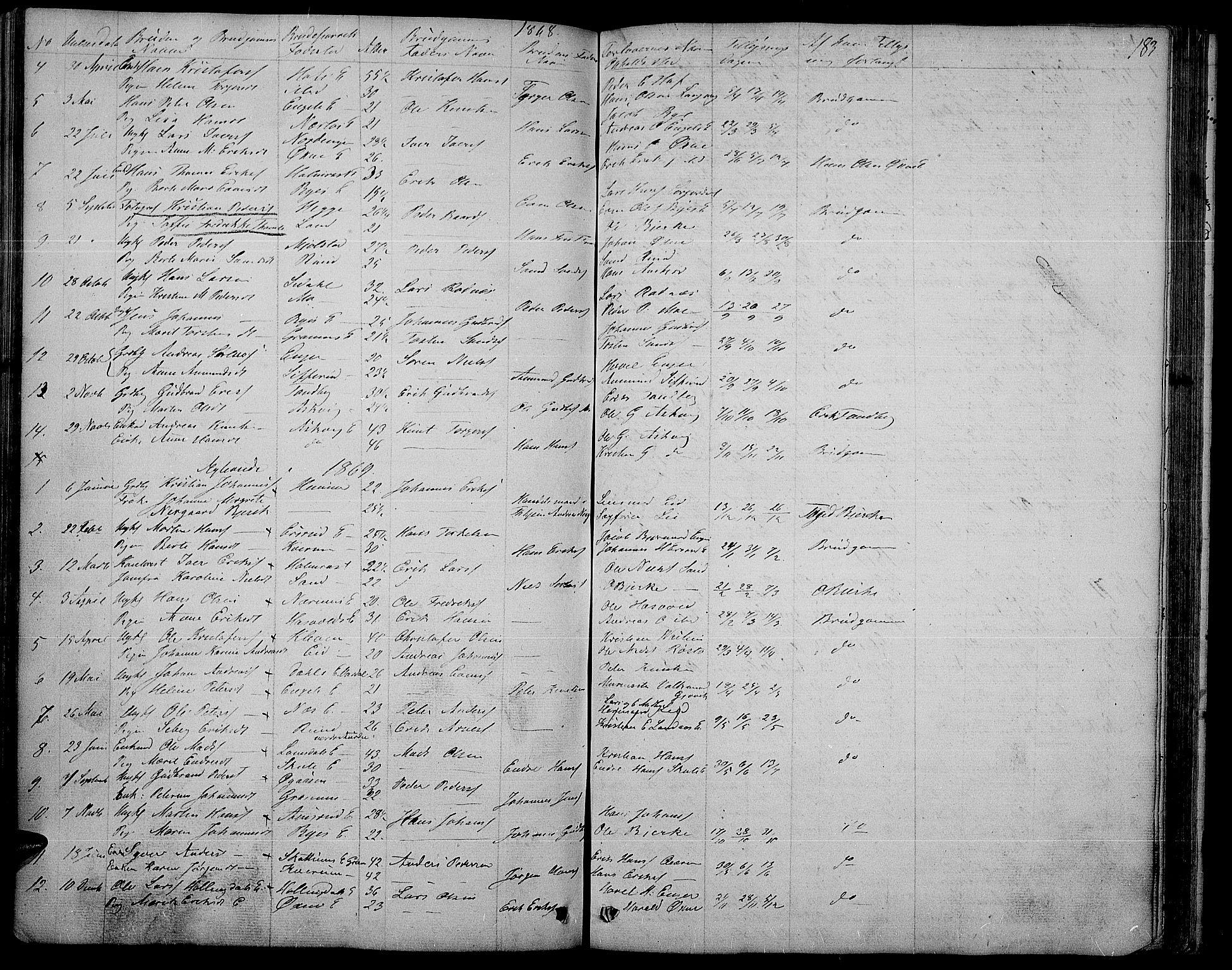 SAH, Søndre Land prestekontor, L/L0001: Klokkerbok nr. 1, 1849-1883, s. 183