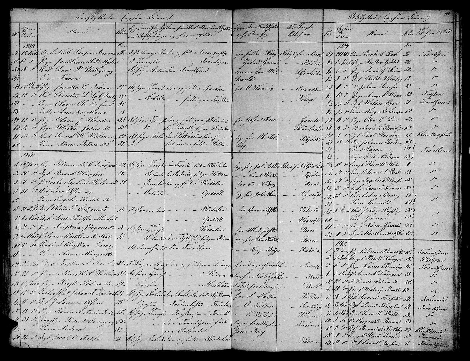 SAT, Ministerialprotokoller, klokkerbøker og fødselsregistre - Sør-Trøndelag, 604/L0182: Ministerialbok nr. 604A03, 1818-1850, s. 159