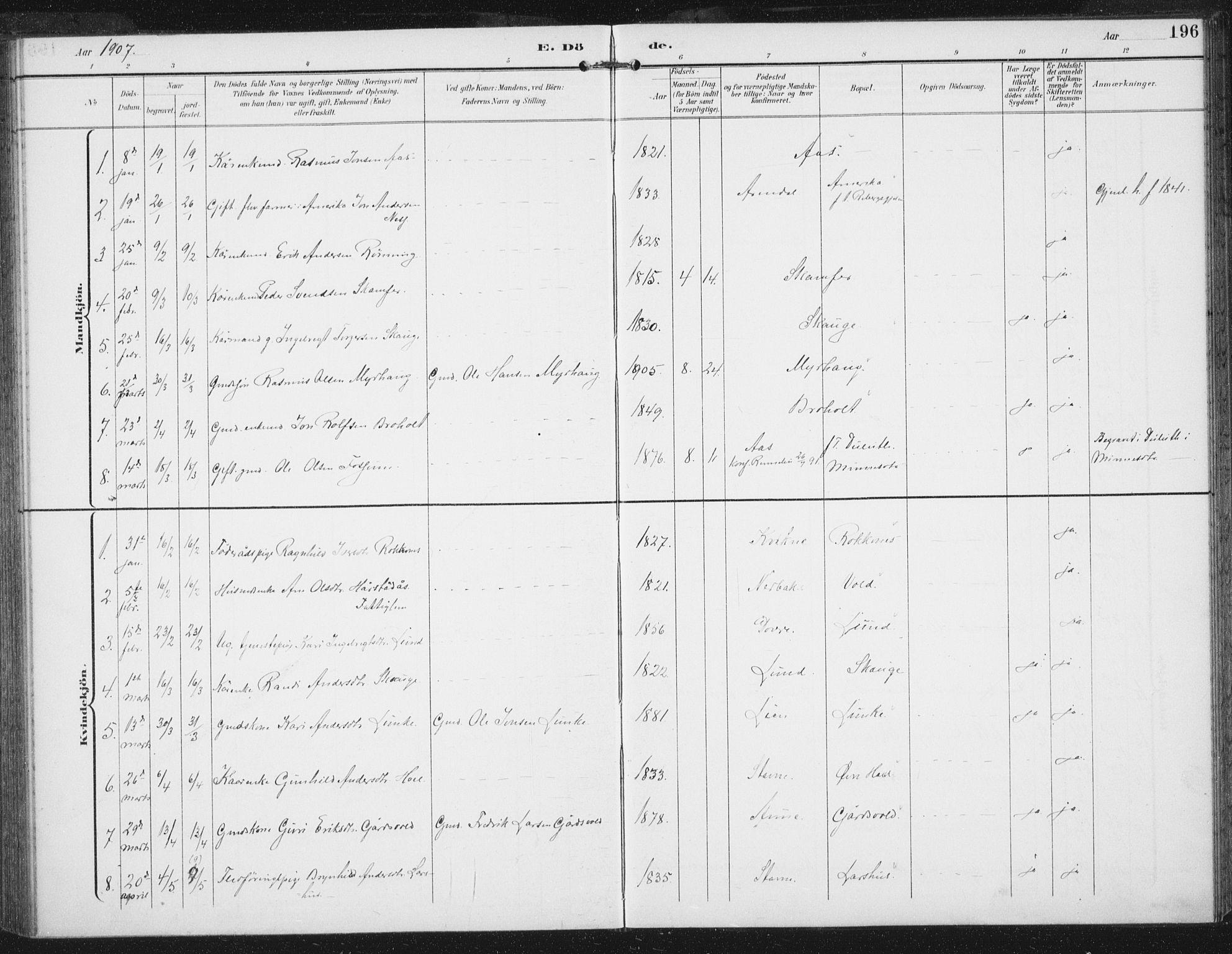 SAT, Ministerialprotokoller, klokkerbøker og fødselsregistre - Sør-Trøndelag, 674/L0872: Ministerialbok nr. 674A04, 1897-1907, s. 196