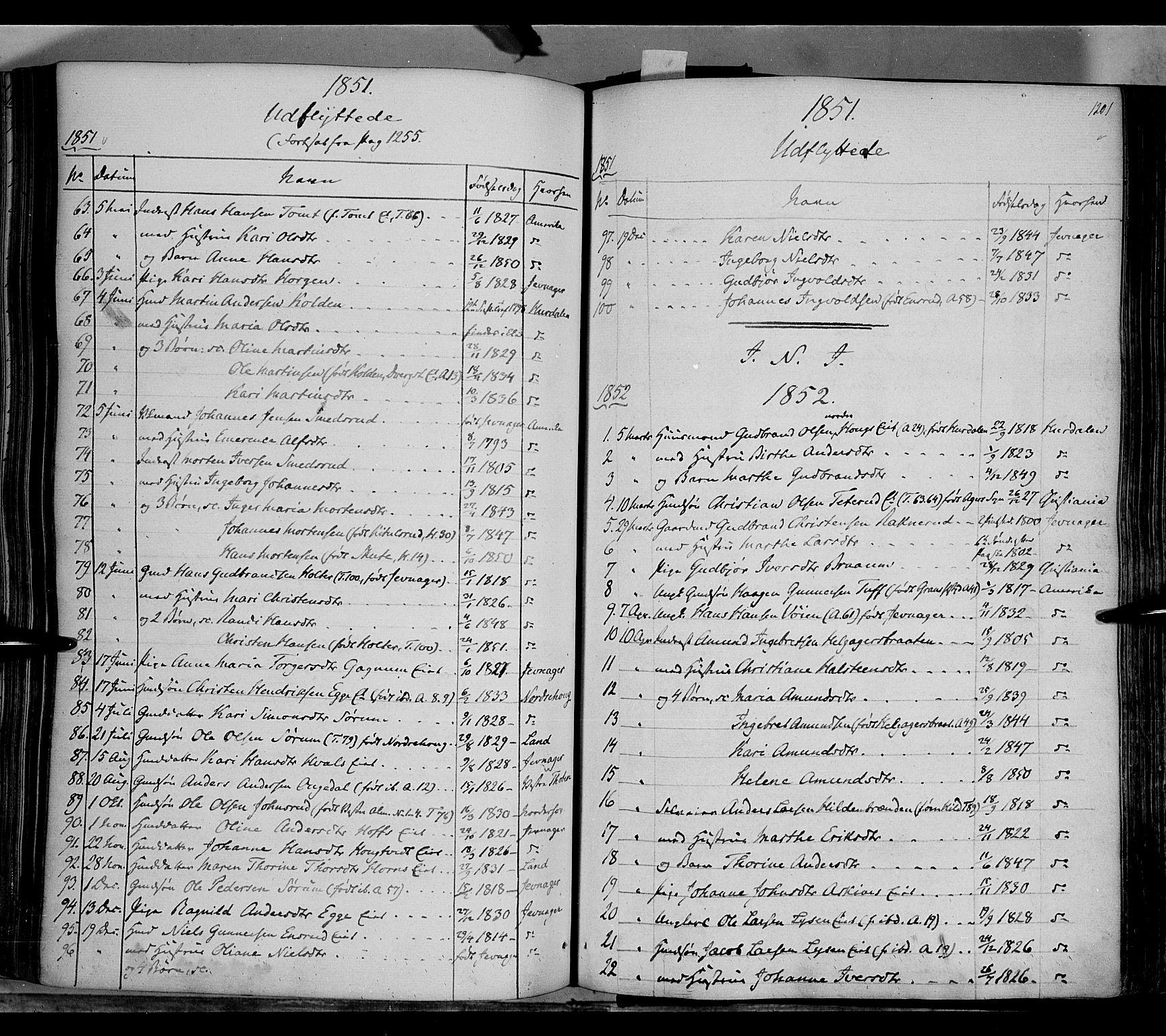 SAH, Gran prestekontor, Ministerialbok nr. 11, 1842-1856, s. 1200-1201