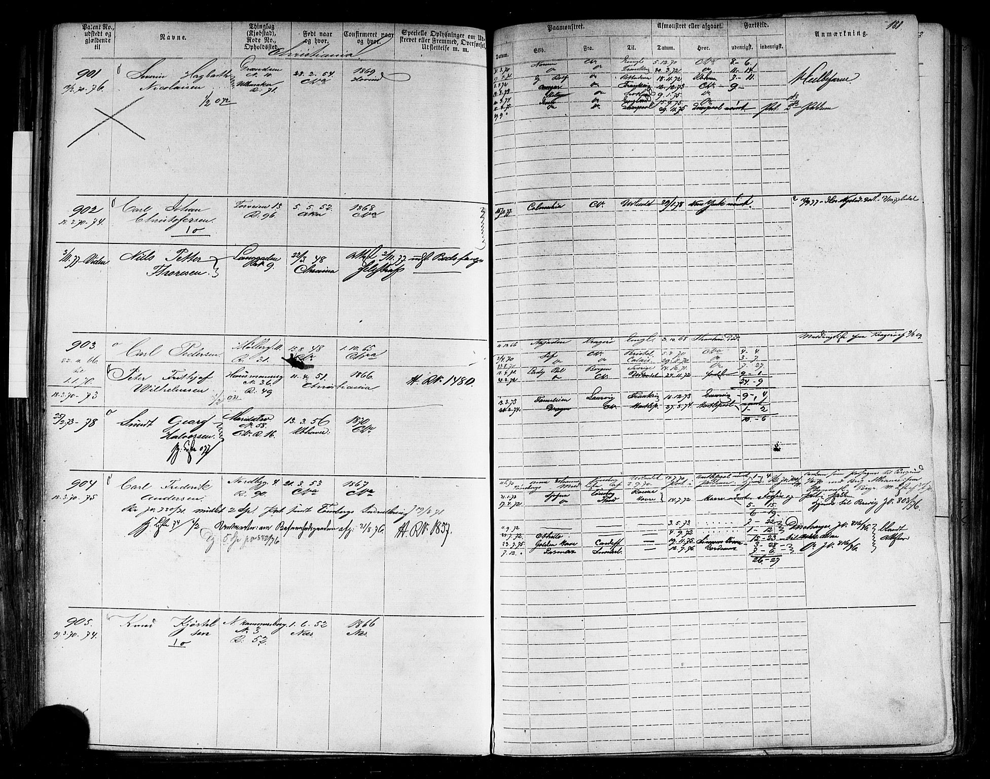 SAO, Oslo mønstringskontor, F/Fc/Fca/L0001: Annotasjonsrulle, 1866-1881, s. 180b-181a