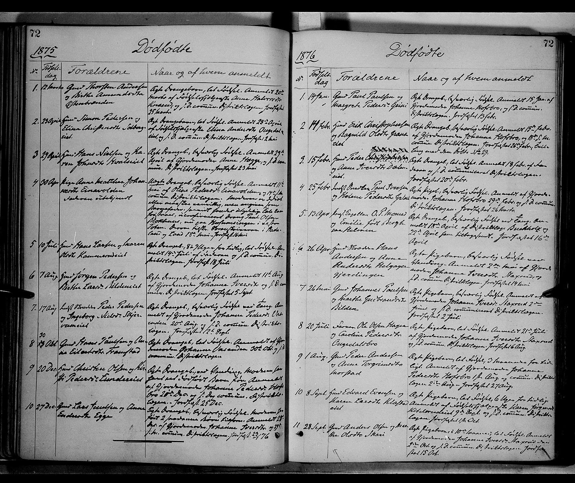 SAH, Gran prestekontor, Ministerialbok nr. 13, 1875-1879, s. 72