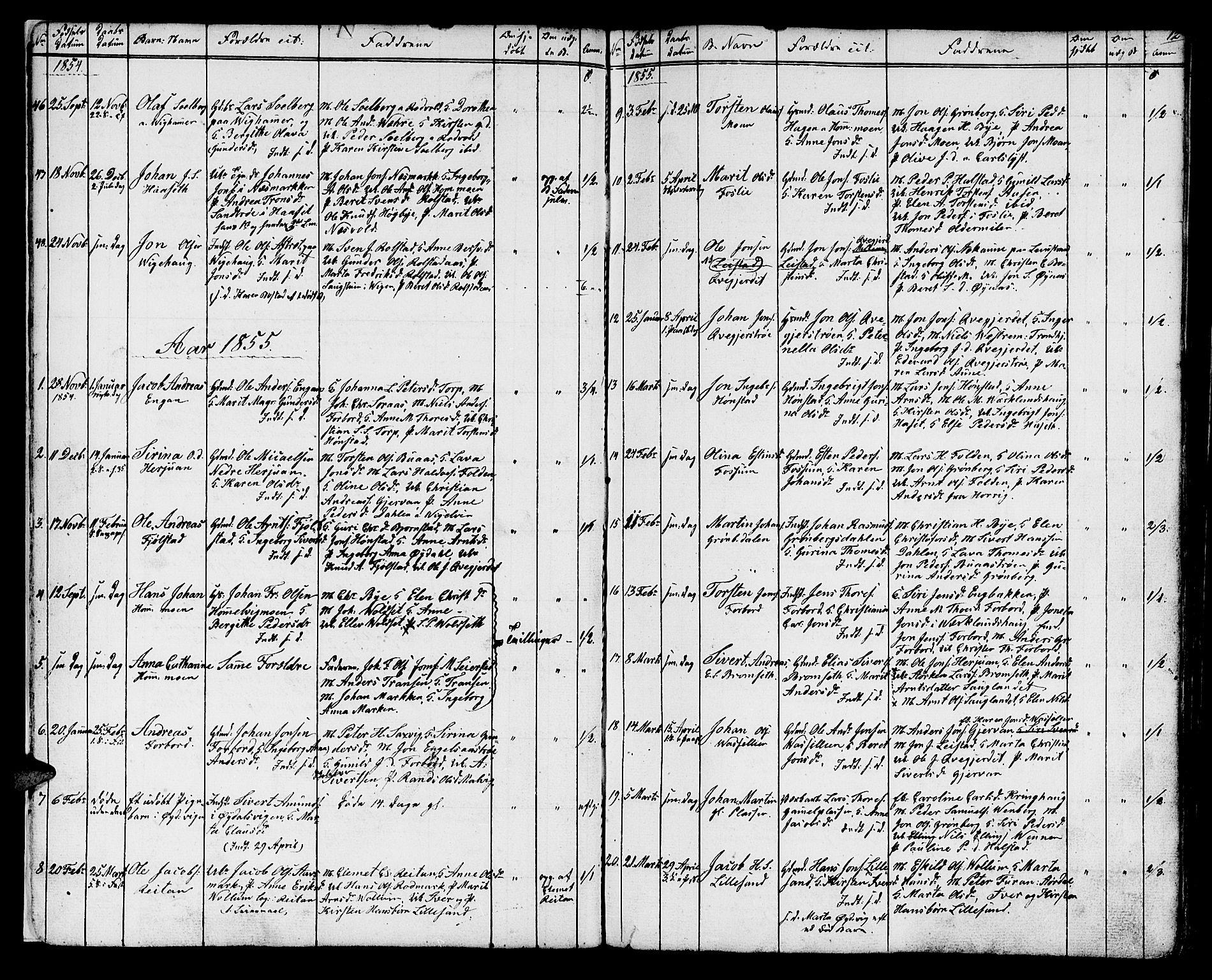 SAT, Ministerialprotokoller, klokkerbøker og fødselsregistre - Sør-Trøndelag, 616/L0422: Klokkerbok nr. 616C05, 1850-1888, s. 12