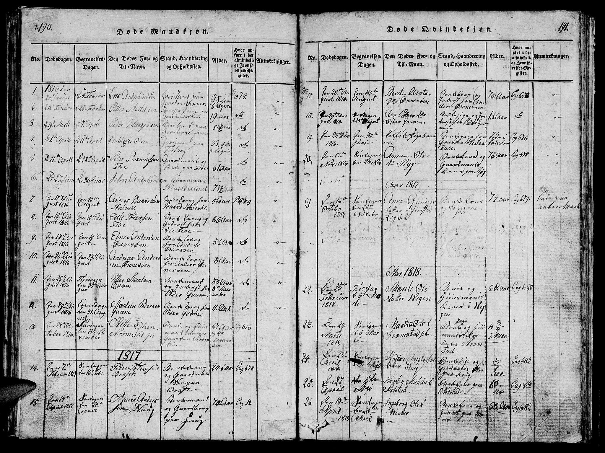 SAT, Ministerialprotokoller, klokkerbøker og fødselsregistre - Nord-Trøndelag, 747/L0459: Klokkerbok nr. 747C01, 1816-1842, s. 190-191