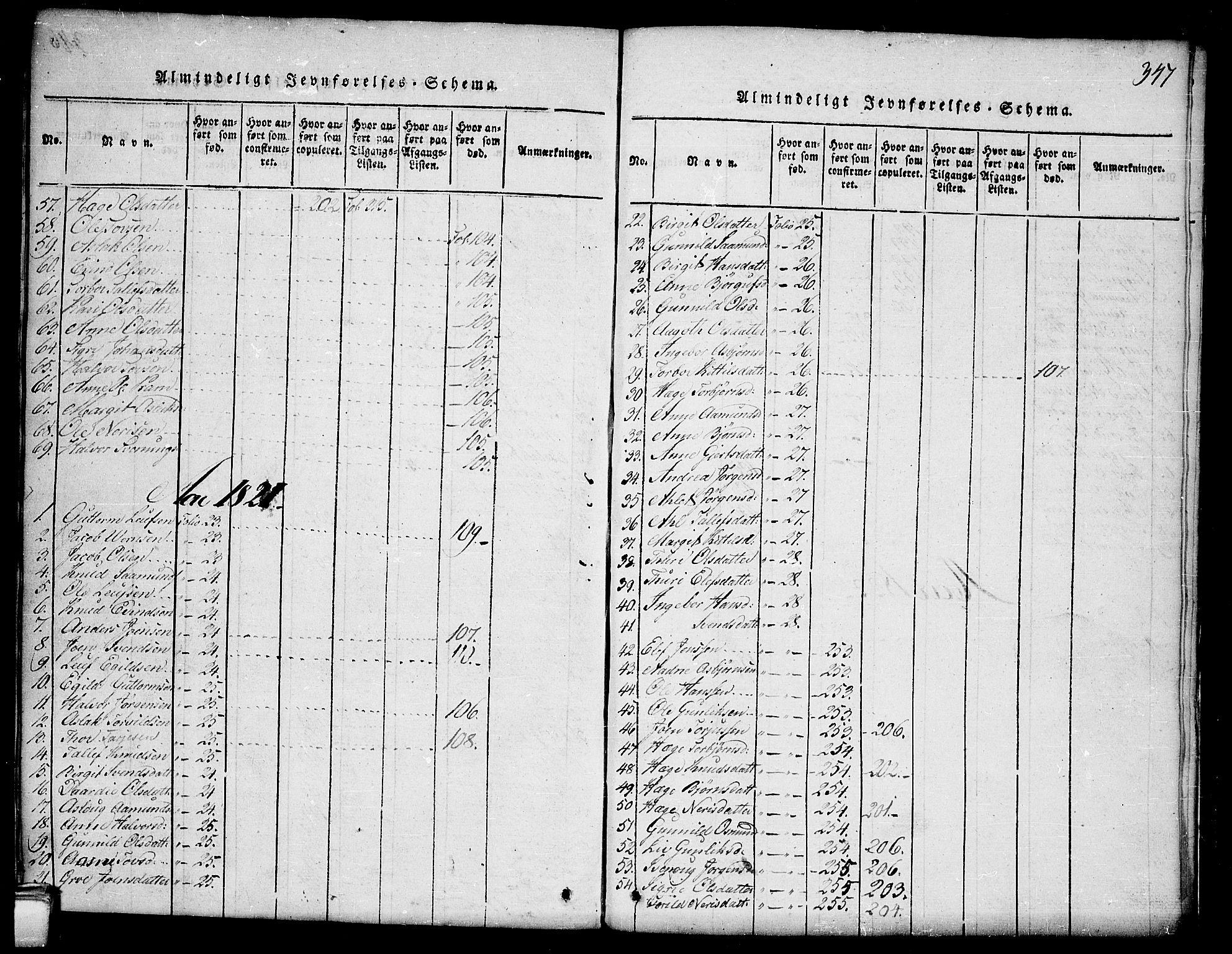 SAKO, Kviteseid kirkebøker, G/Gb/L0001: Klokkerbok nr. II 1, 1815-1842, s. 347