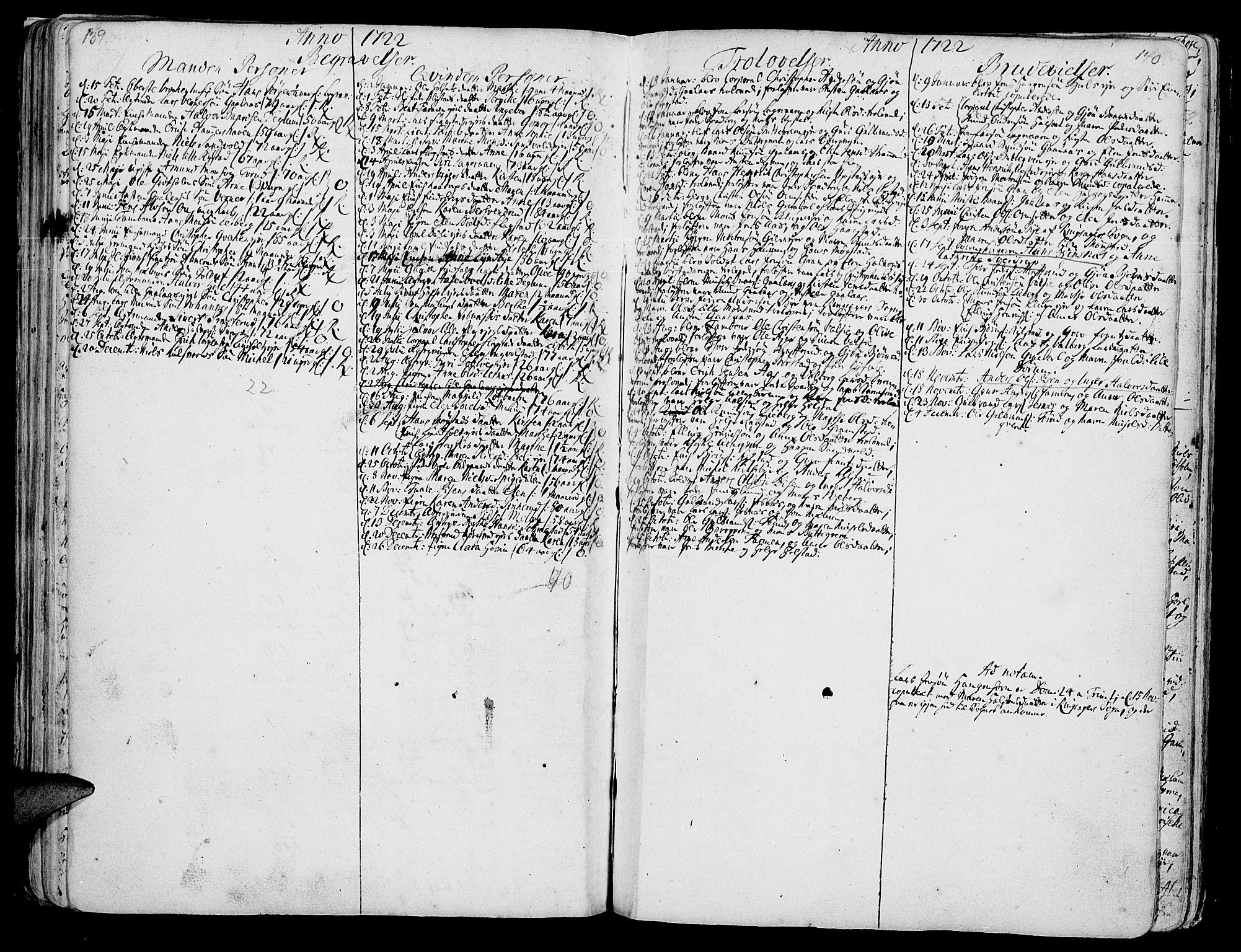 SAH, Vang prestekontor, Hedmark, H/Ha/Haa/L0002A: Ministerialbok nr. 2A, 1713-1733, s. 139-140