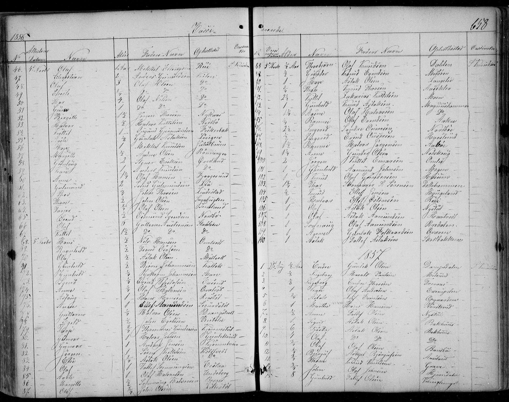 SAKO, Kviteseid kirkebøker, F/Fa/L0006: Ministerialbok nr. I 6, 1836-1858, s. 658