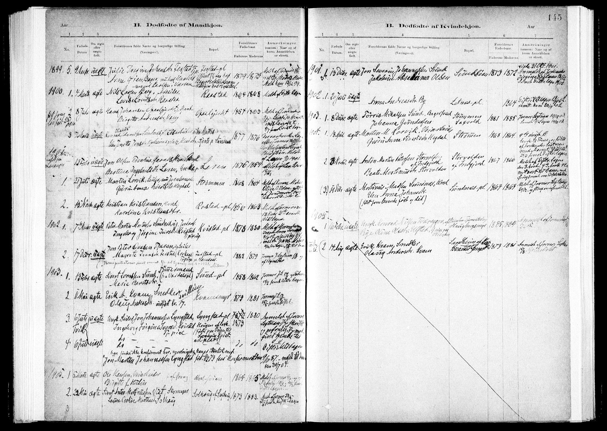 SAT, Ministerialprotokoller, klokkerbøker og fødselsregistre - Nord-Trøndelag, 730/L0285: Ministerialbok nr. 730A10, 1879-1914, s. 145