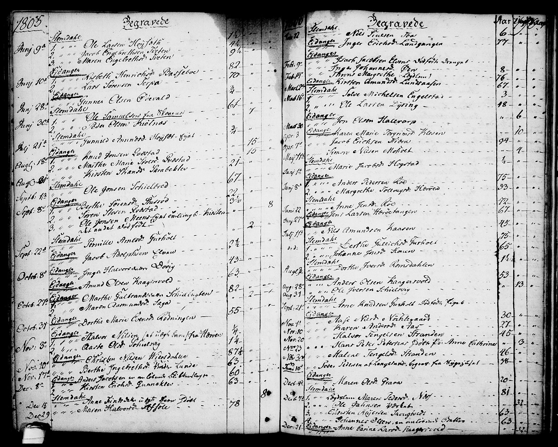 SAKO, Eidanger kirkebøker, F/Fa/L0006: Ministerialbok nr. 6, 1764-1814, s. 190